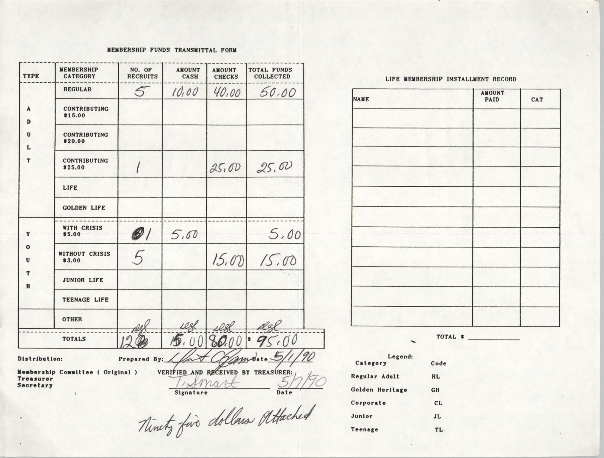 Charleston Branch of the NAACP Membership Funds Transmittal Form, May 1990, Page 1