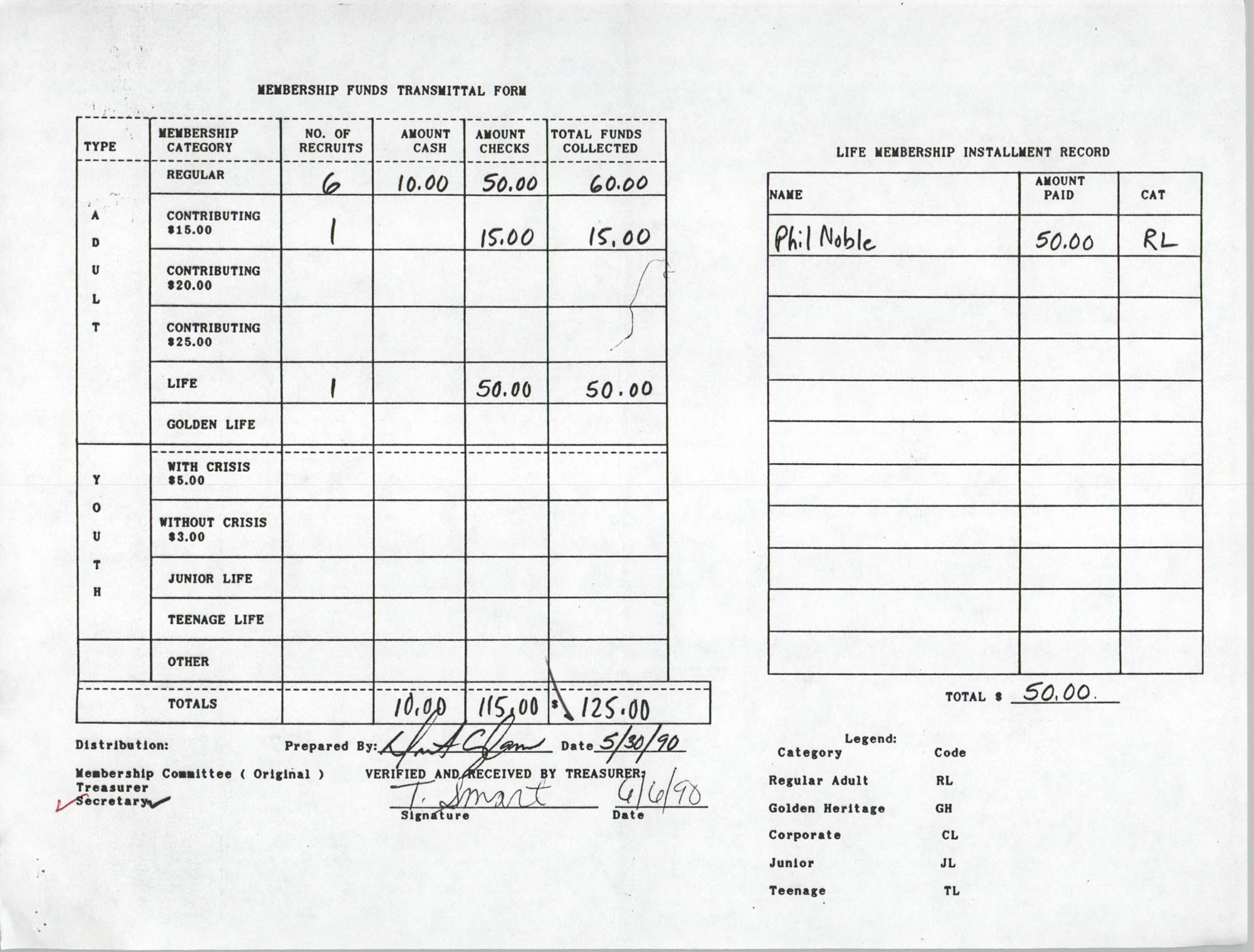 Charleston Branch of the NAACP Membership Funds Transmittal Form, June 1990, Page 1