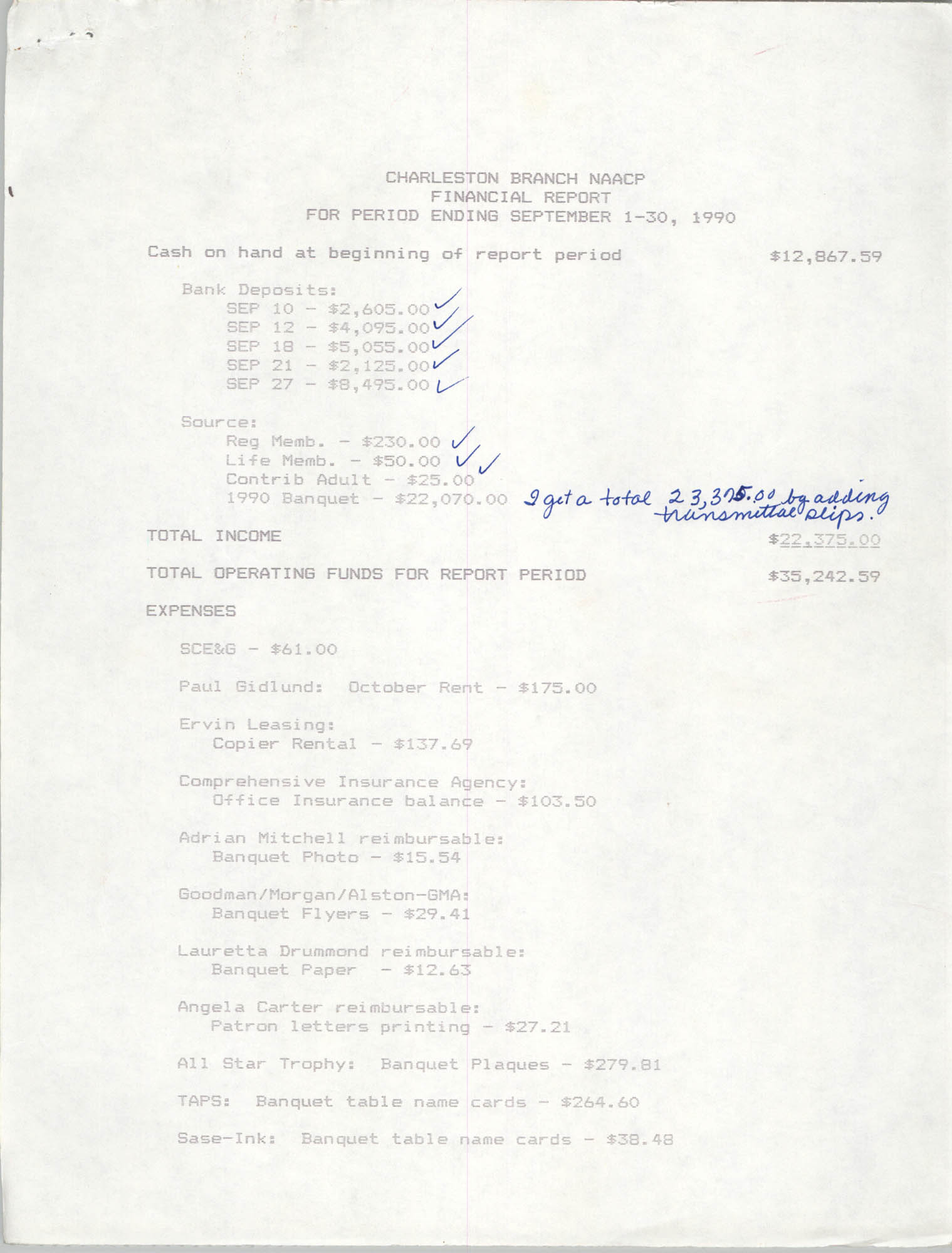 Charleston Branch of the NAACP Financial Report, September 1990, Page 1