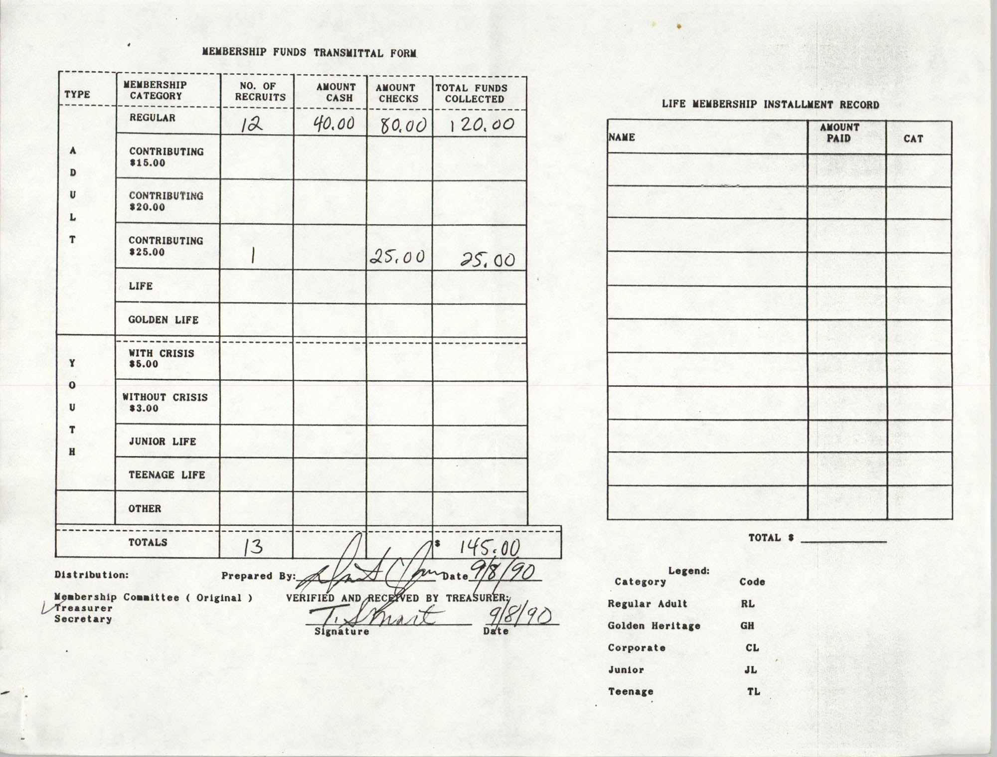 Charleston Branch of the NAACP Funds Transmittal Forms, September 1990, Page 1