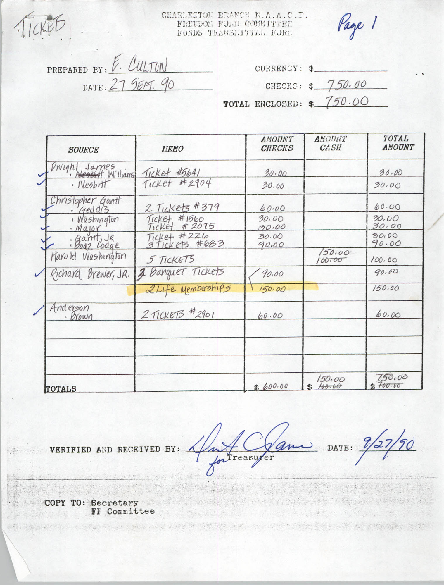 Charleston Branch of the NAACP, Funds Transmittal Forms, October 1990, Page 1