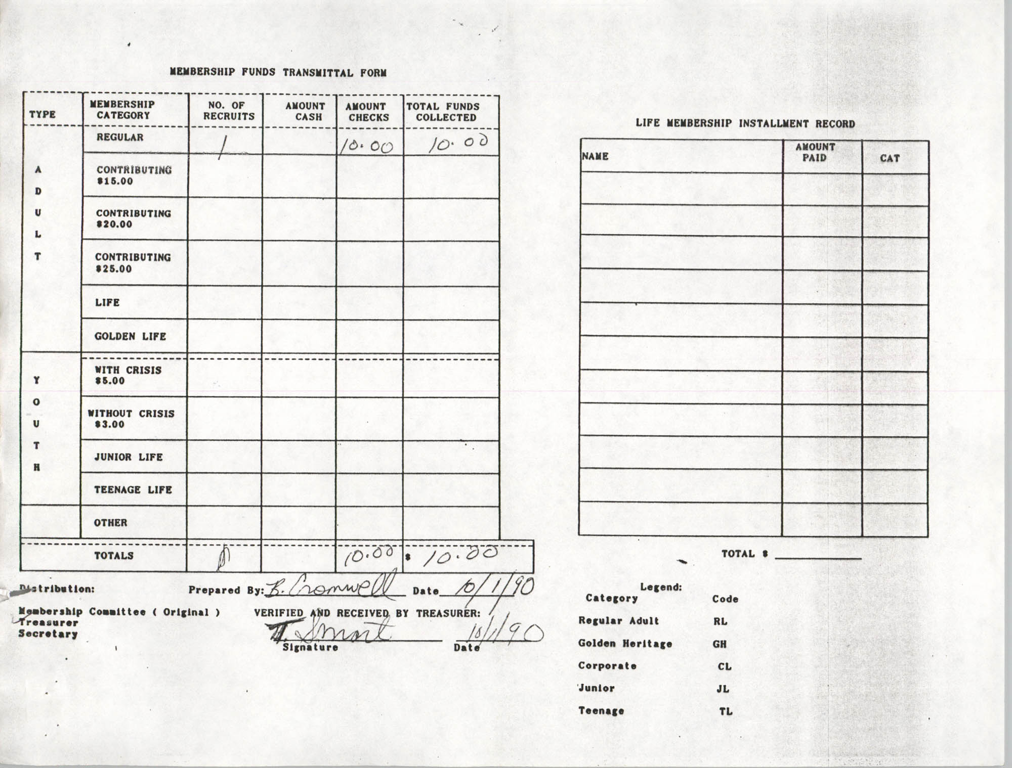Charleston Branch of the NAACP, Funds Transmittal Forms, October 1990, Page 10