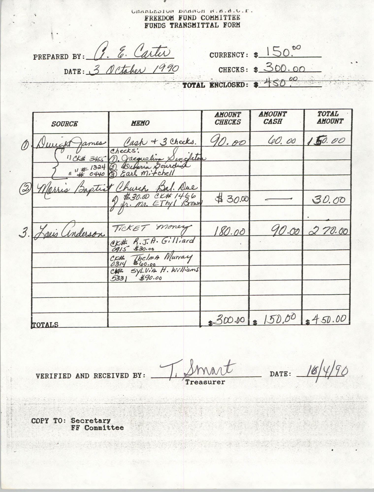 Charleston Branch of the NAACP, Funds Transmittal Forms, October 1990, Page 17
