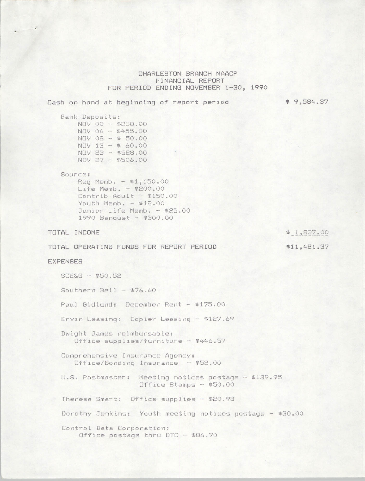 Charleston Branch of the NAACP Financial Report, November 1990, Page 1