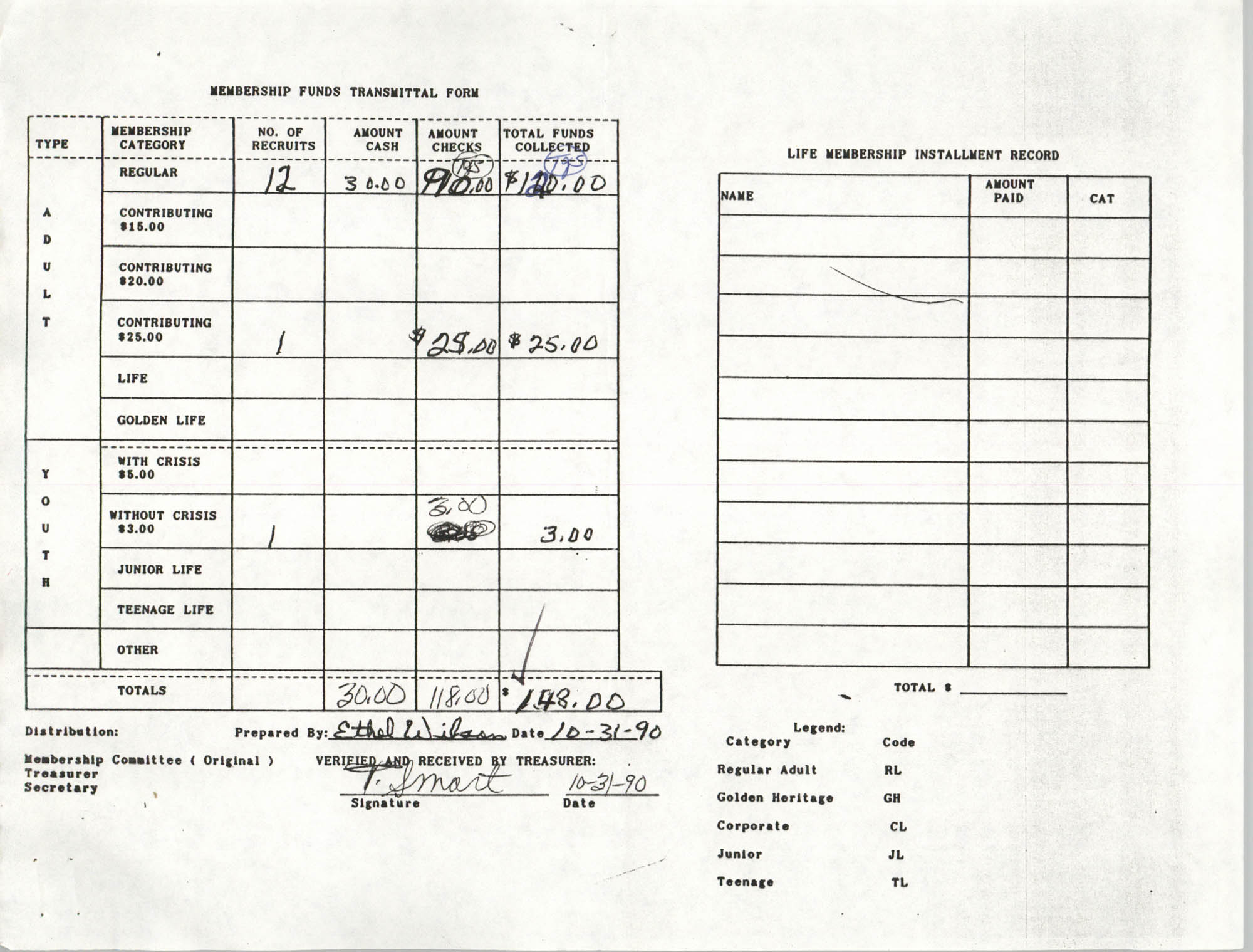 Charleston Branch of the NAACP Funds Transmittal Forms, November 1990, Page 1