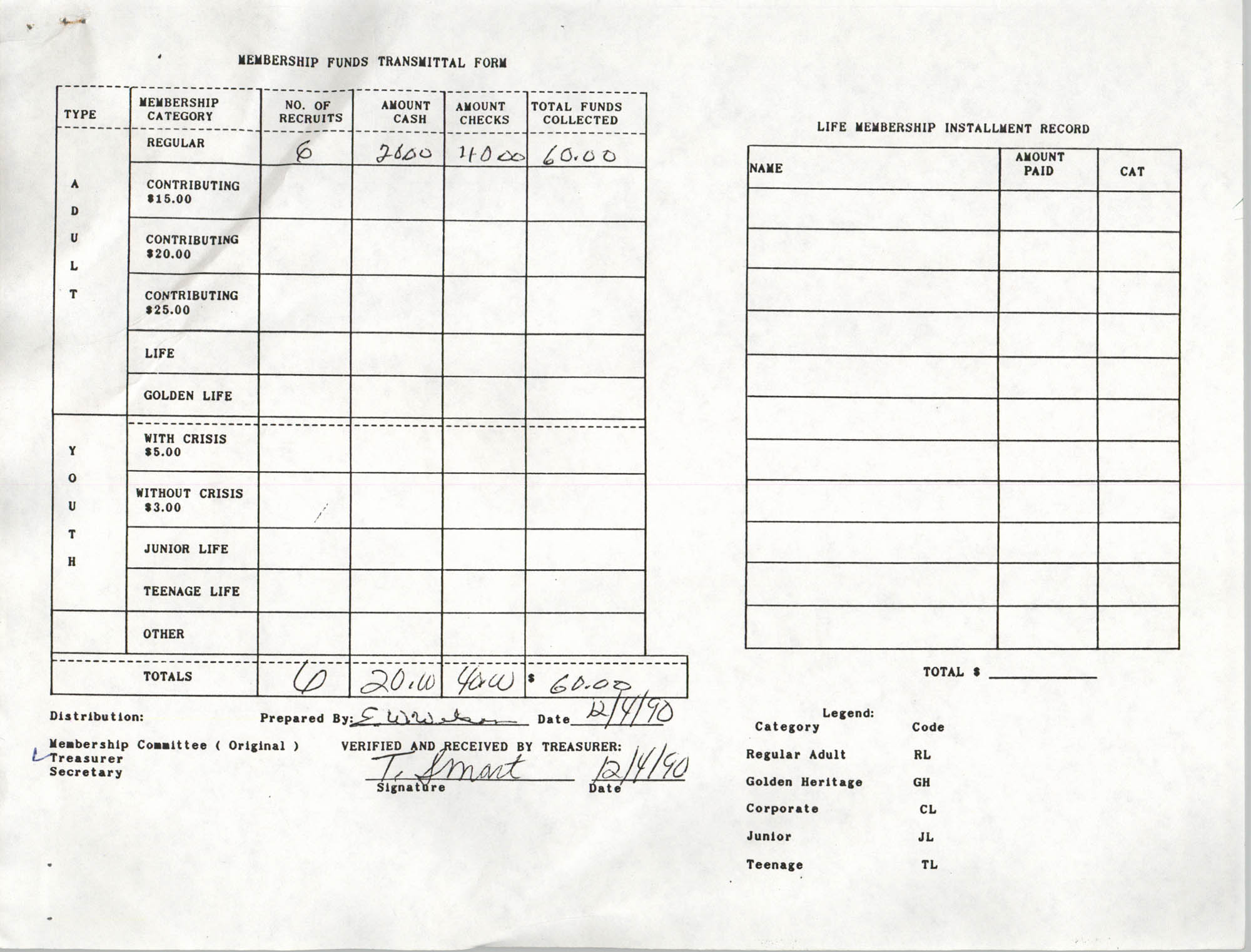 Charleston Branch of the NAACP Funds Transmittal Forms, December 1990, Page 1