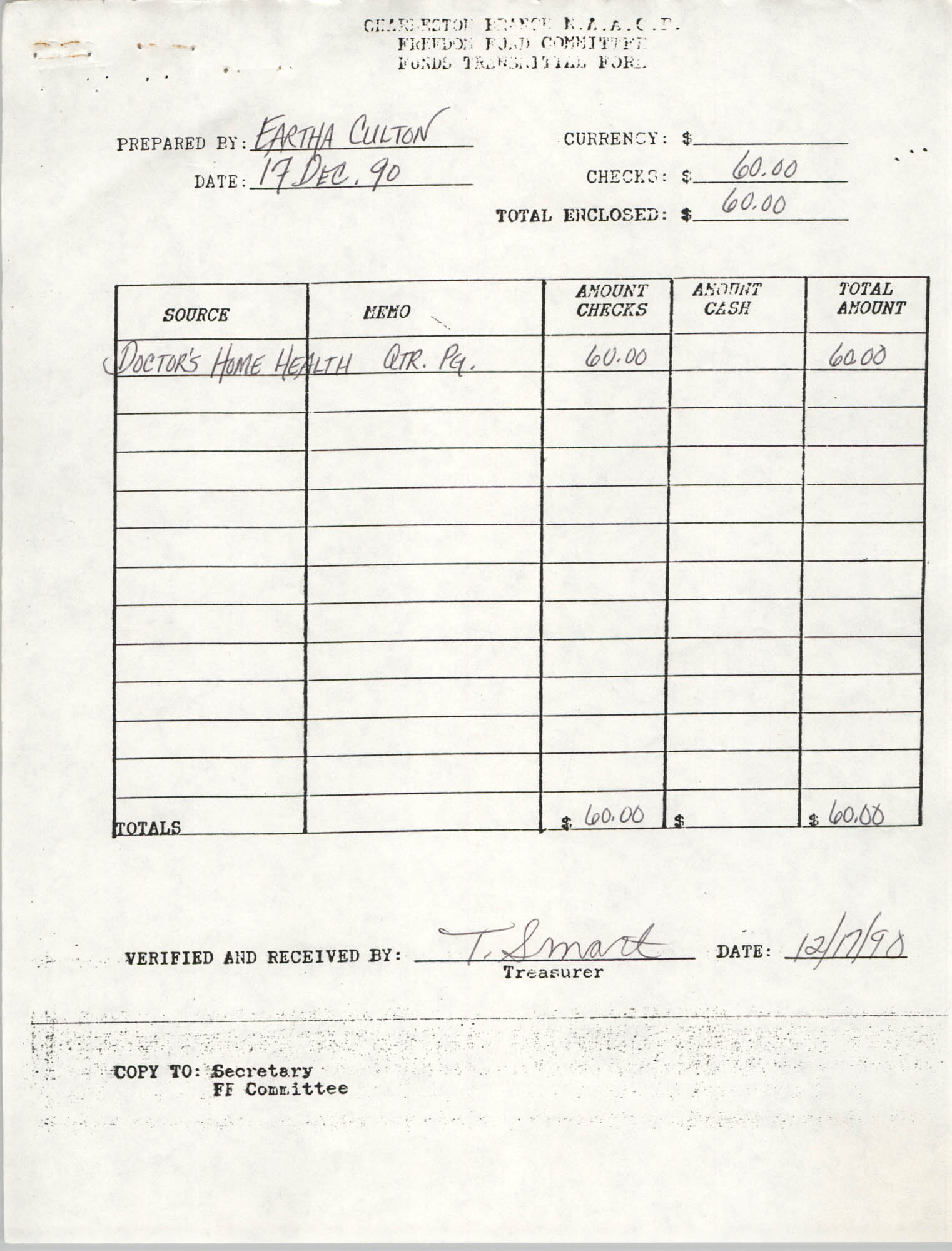 Charleston Branch of the NAACP Funds Transmittal Forms,  January 1991, Page 1