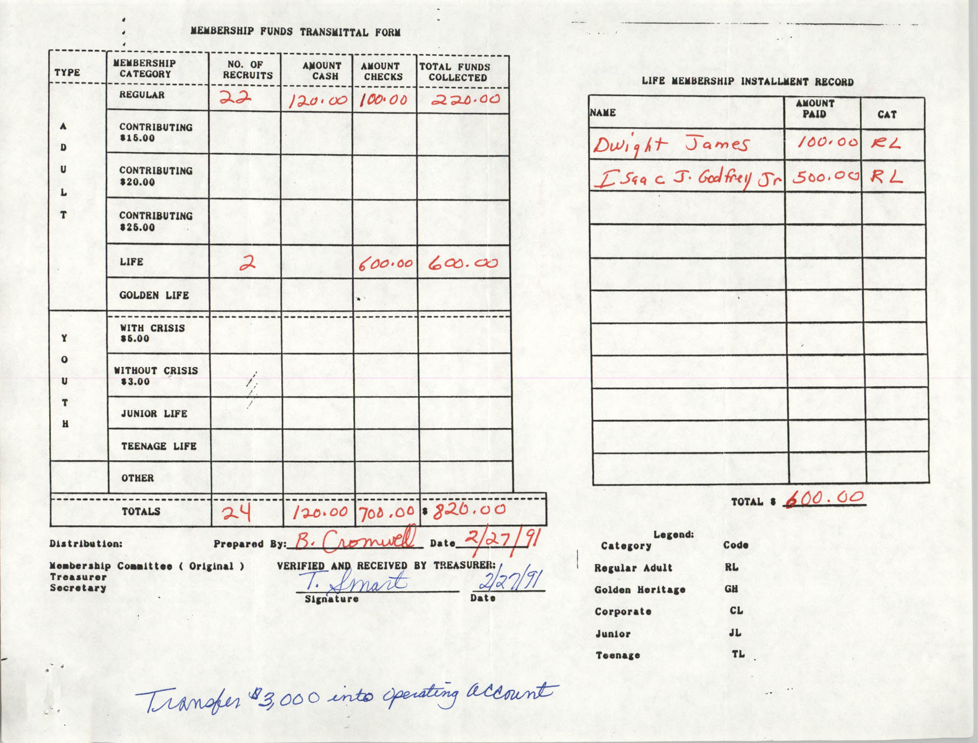 Charleston Branch of the NAACP Funds Transmittal Forms, March 1991, Page 1
