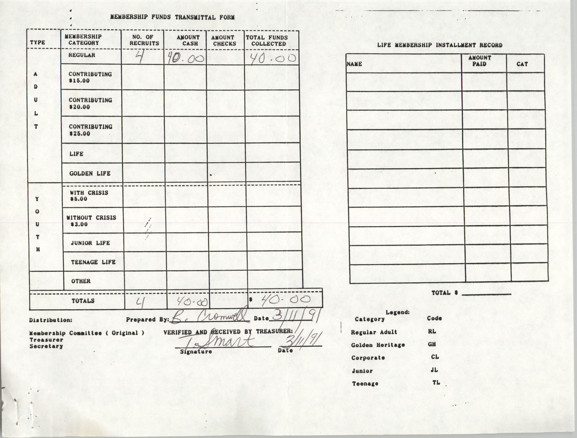 Charleston Branch of the NAACP Funds Transmittal Forms, March 1991, Page 6