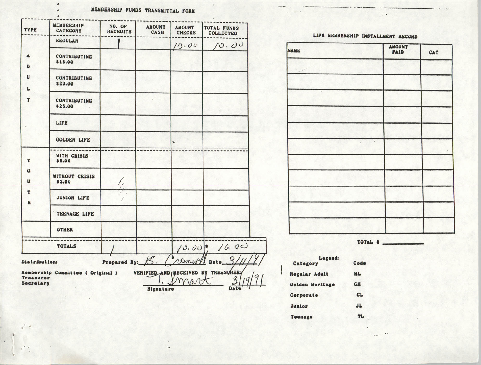 Charleston Branch of the NAACP Funds Transmittal Forms, March 1991, Page 8