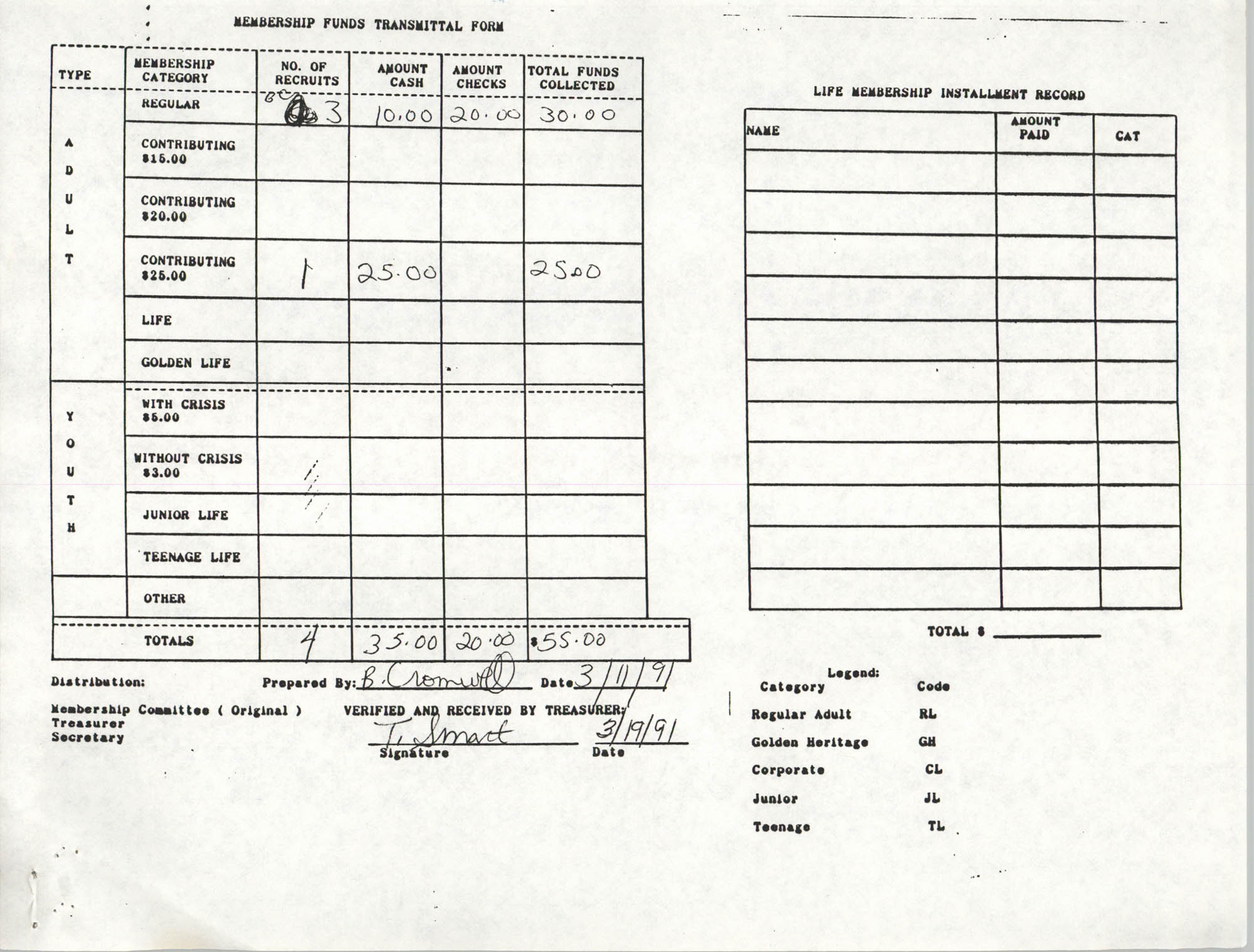 Charleston Branch of the NAACP Funds Transmittal Forms, March 1991, Page 9