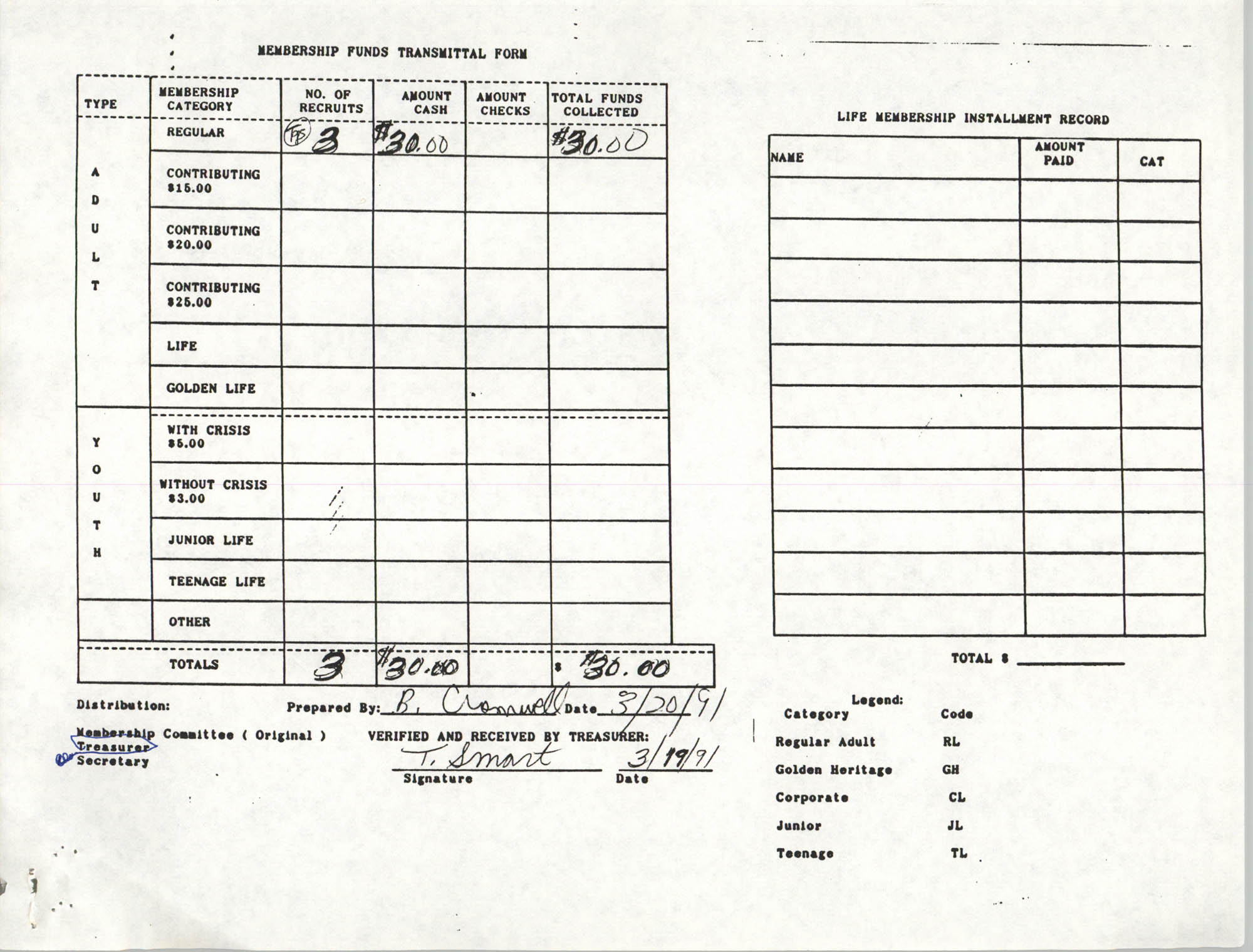 Charleston Branch of the NAACP Funds Transmittal Forms, March 1991, Page 10