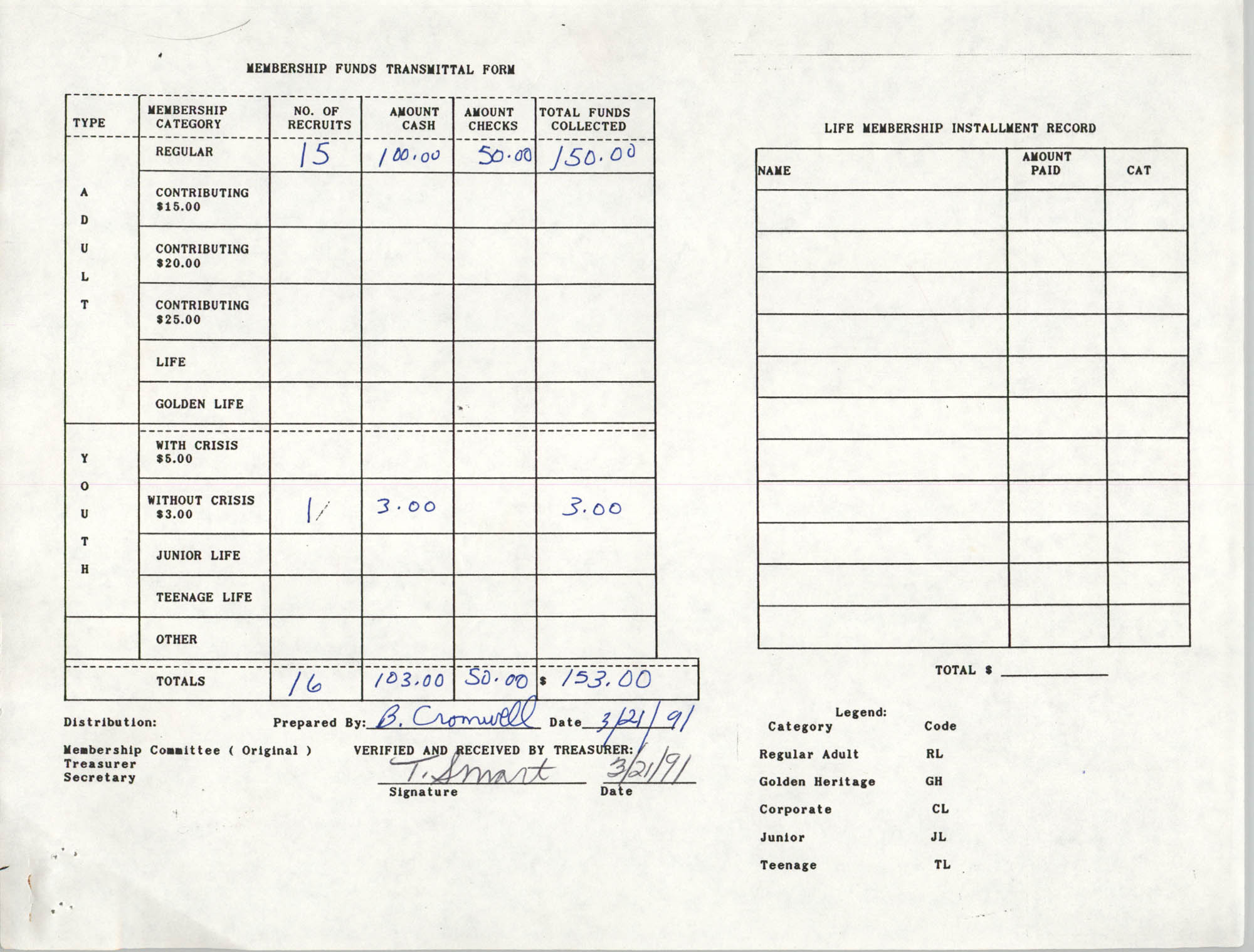 Charleston Branch of the NAACP Funds Transmittal Forms, March 1991, Page 11