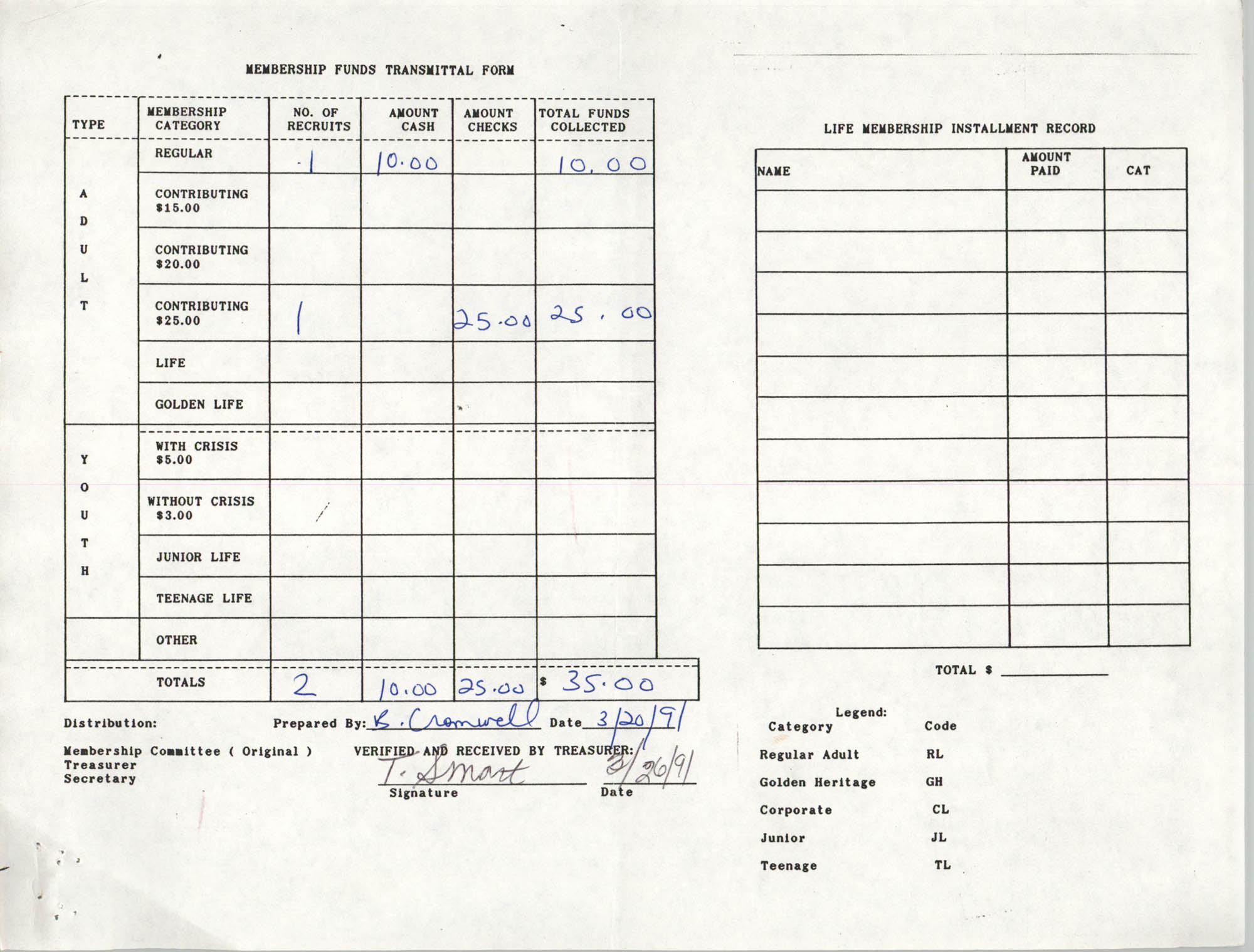 Charleston Branch of the NAACP Funds Transmittal Forms, March 1991, Page 13