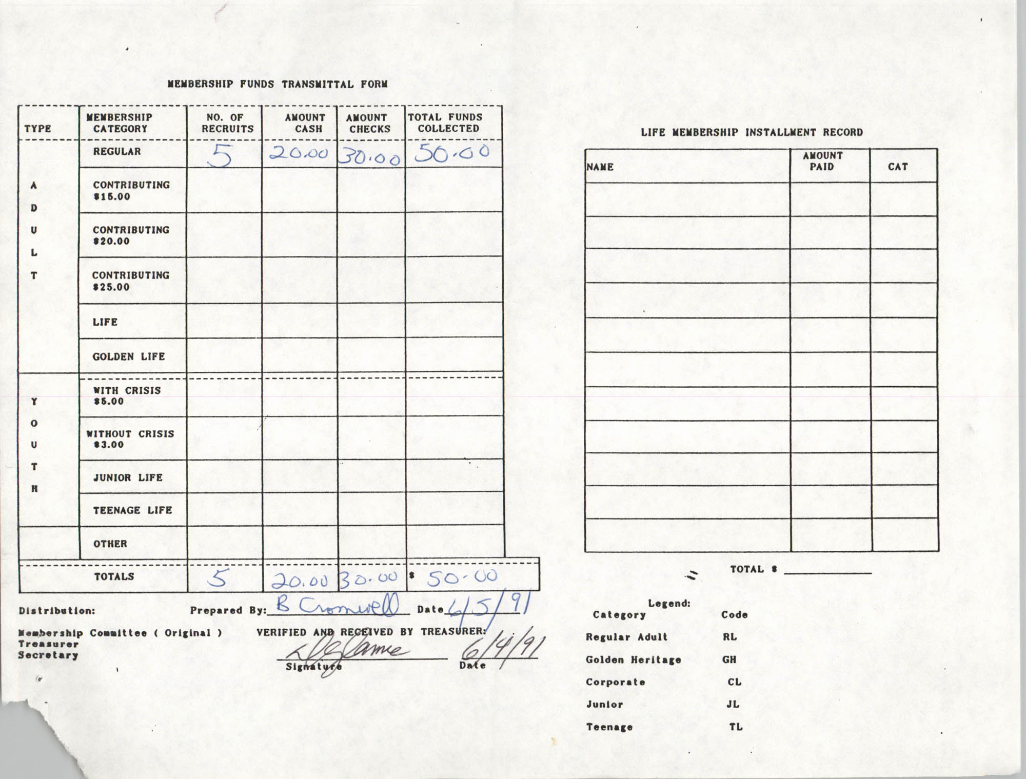Charleston Branch of the NAACP Funds Transmittal Forms, June 1991, Page 1