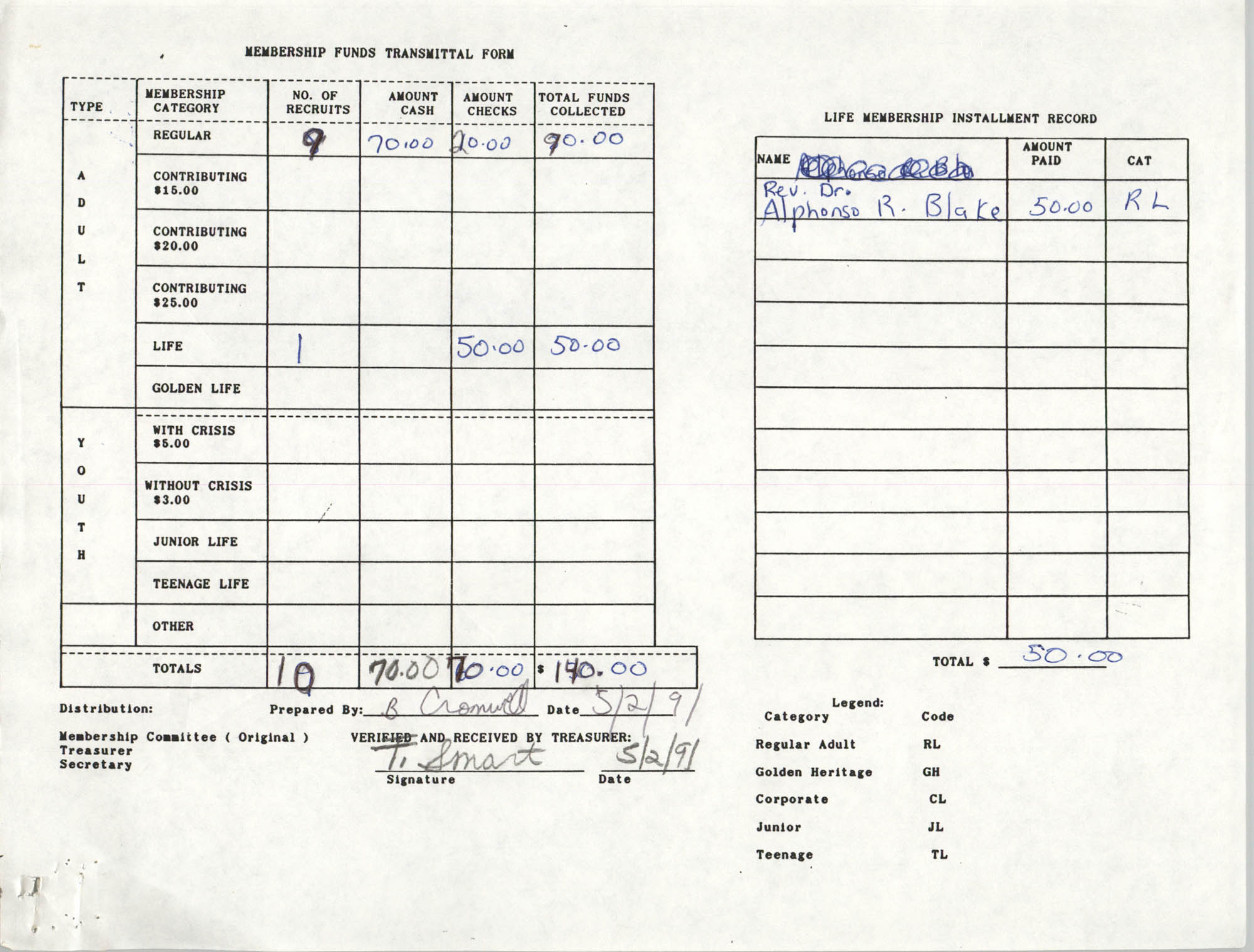 Charleston Branch of the NAACP Funds Transmittal Forms, May 1991, Page 1