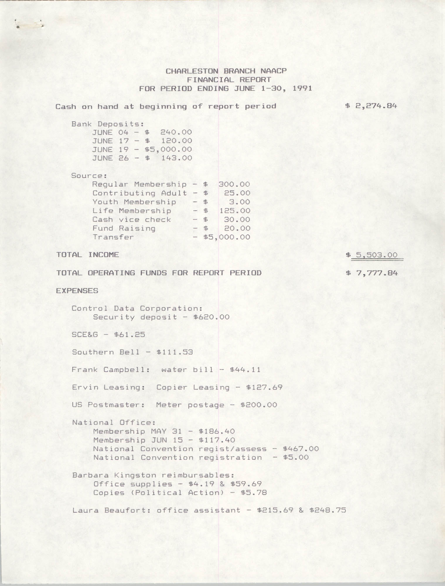 Charleston Branch of the NAACP Financial Report, June 1991, Page 1