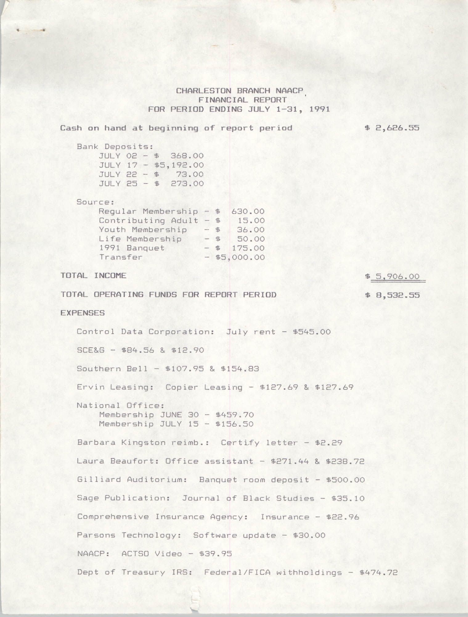 Charleston Branch of the NAACP Financial Report, July 1991, Page 1