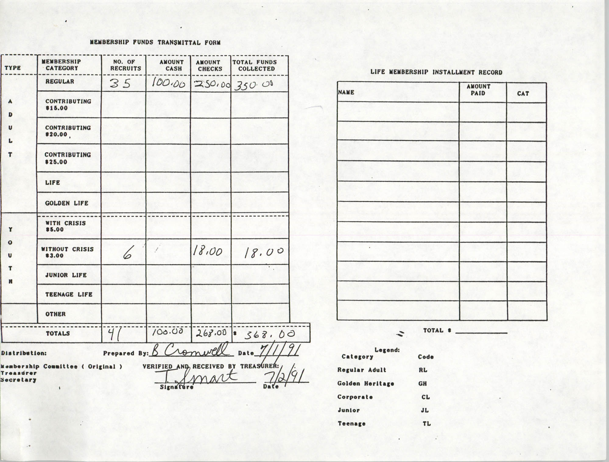 Charleston Branch of the NAACP Funds Transmittal Forms, July 1991, Page 1