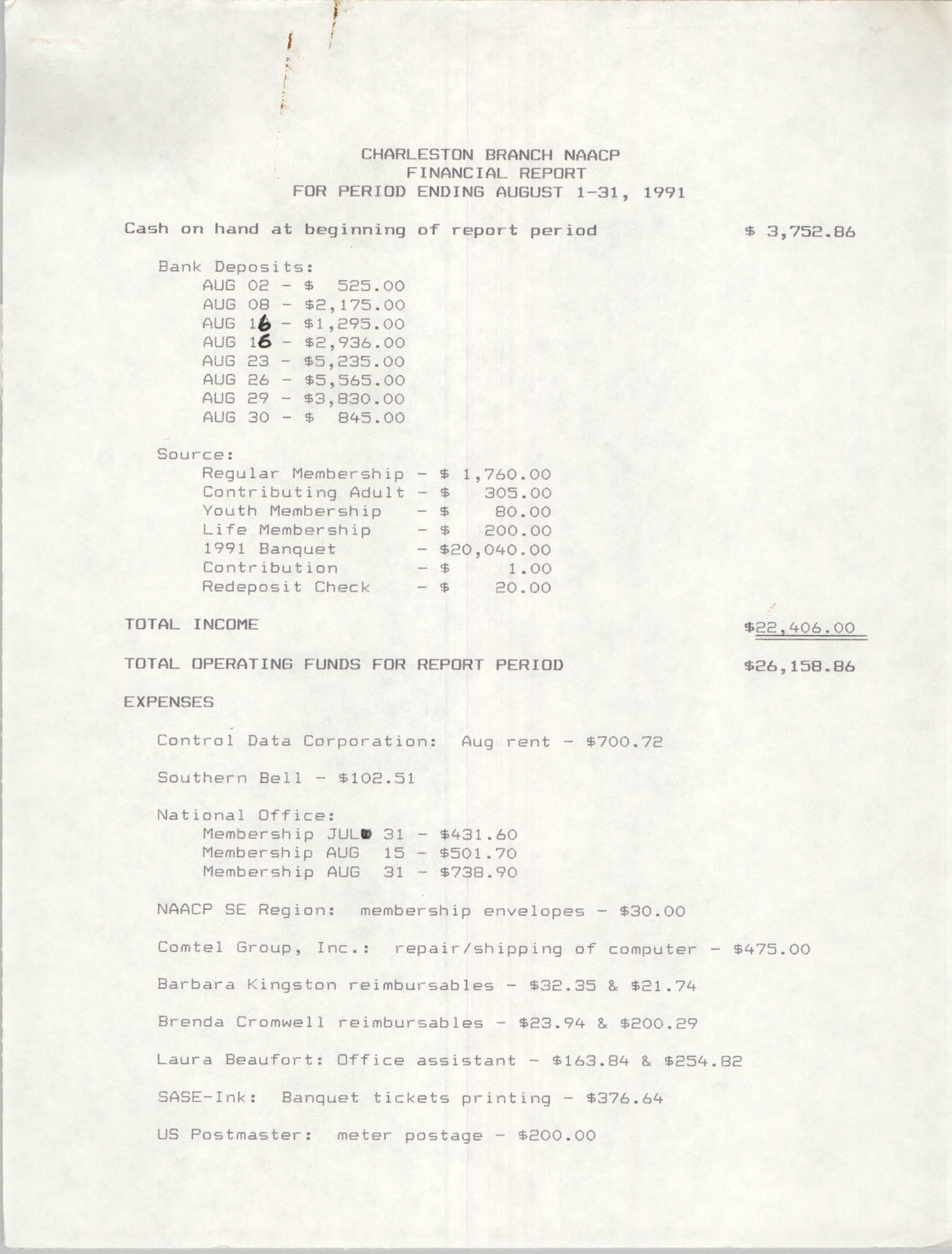 Charleston Branch of the NAACP Financial Report, August 1991, Page 1
