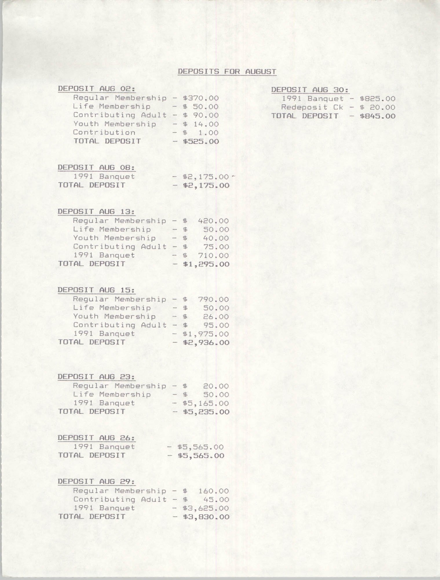 Charleston Branch of the NAACP Deposits for August 1991