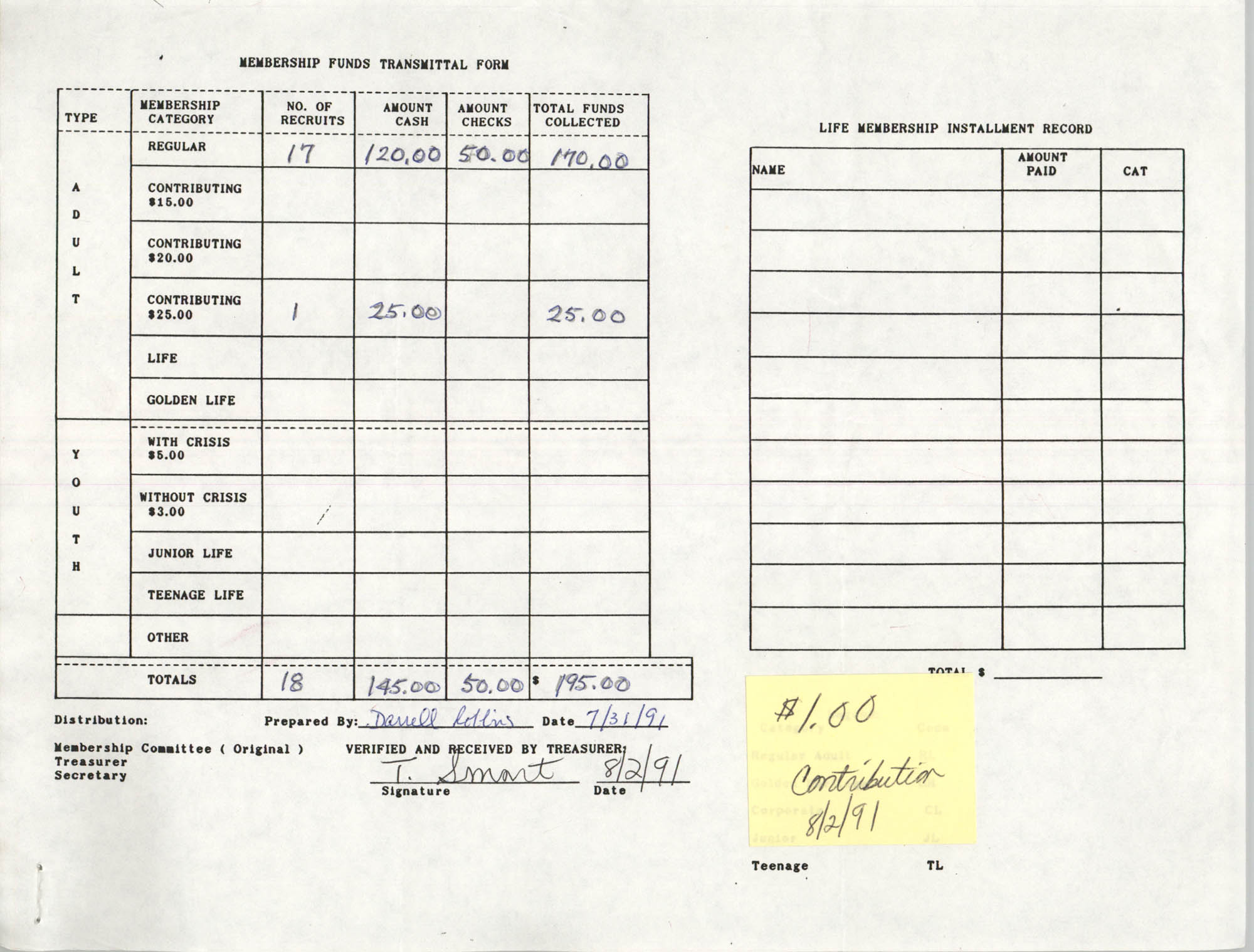 Charleston Branch of the NAACP Funds Transmittal Forms, August 1991, Page 1