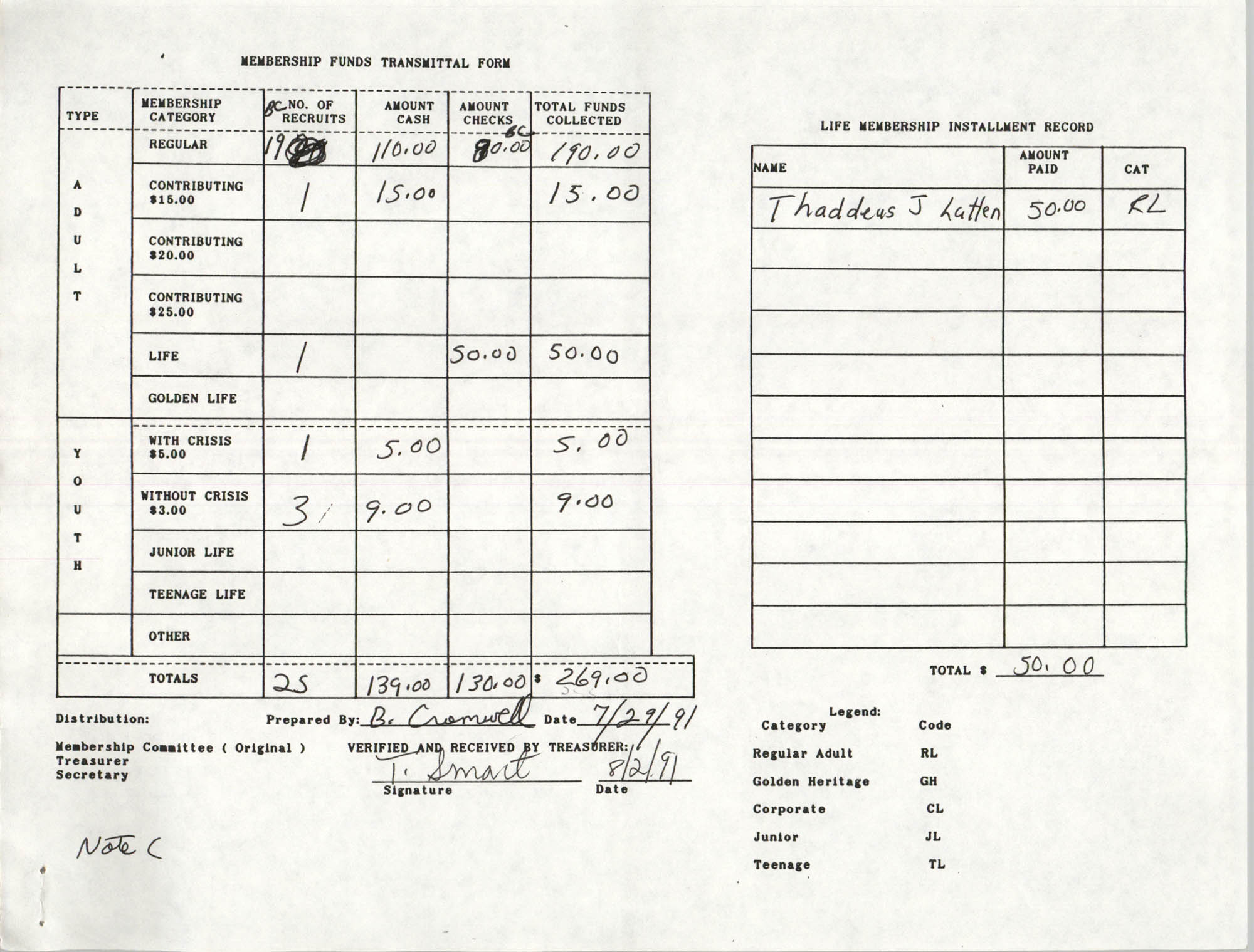 Charleston Branch of the NAACP Funds Transmittal Forms, August 1991, Page 3