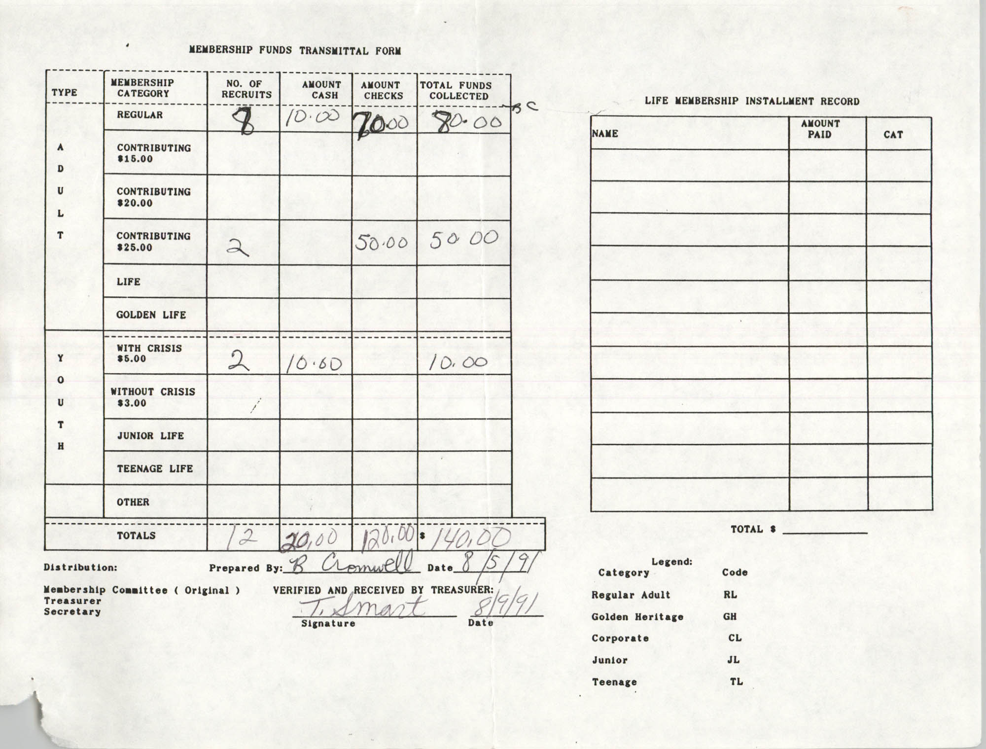 Charleston Branch of the NAACP Funds Transmittal Forms, August 1991, Page 7