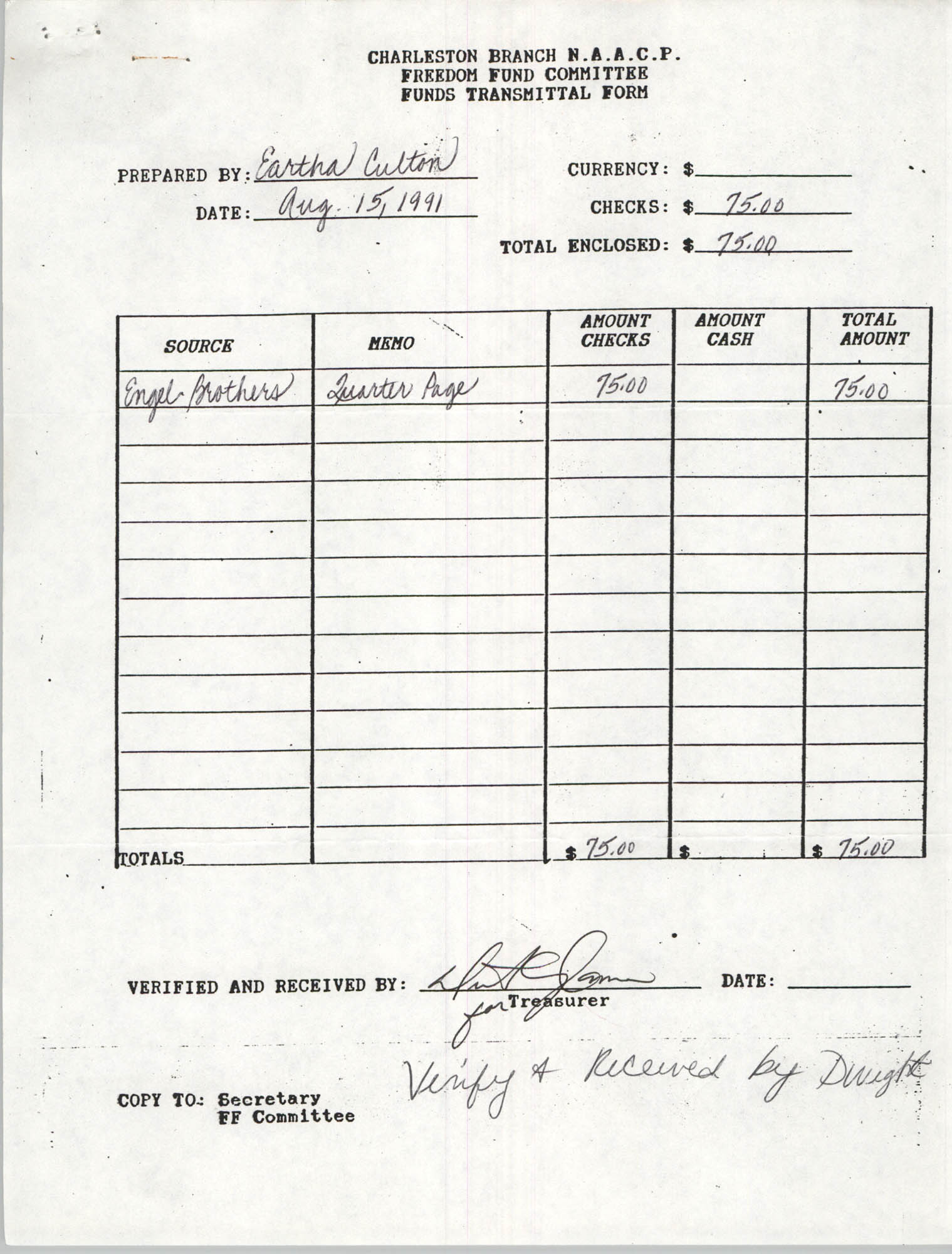 Charleston Branch of the NAACP Funds Transmittal Forms, August 1991, Page 10