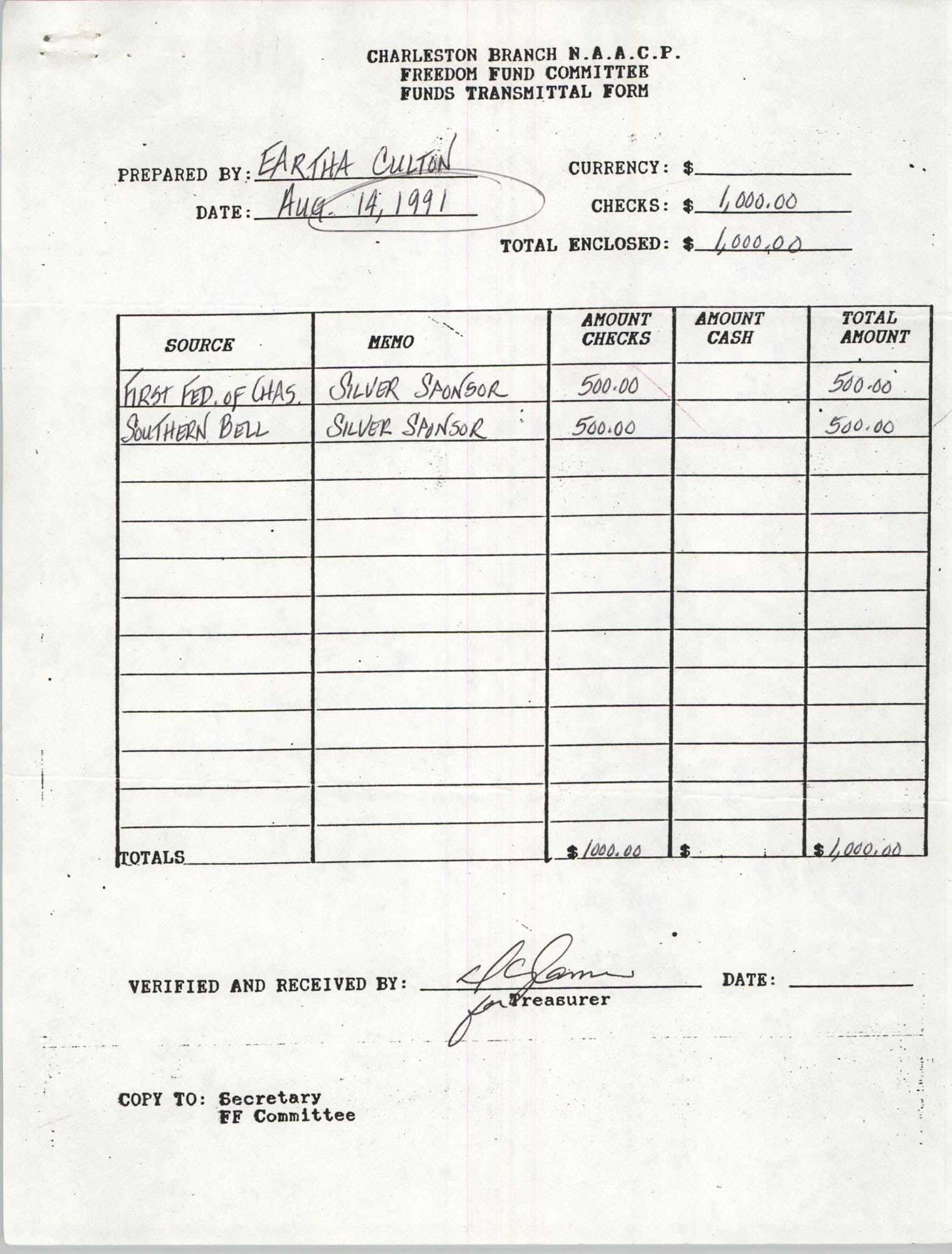 Charleston Branch of the NAACP Funds Transmittal Forms, August 1991, Page 13