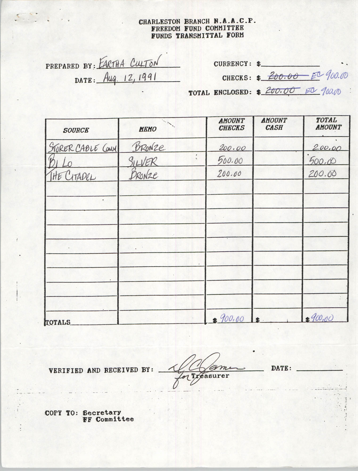 Charleston Branch of the NAACP Funds Transmittal Forms, August 1991, Page 14