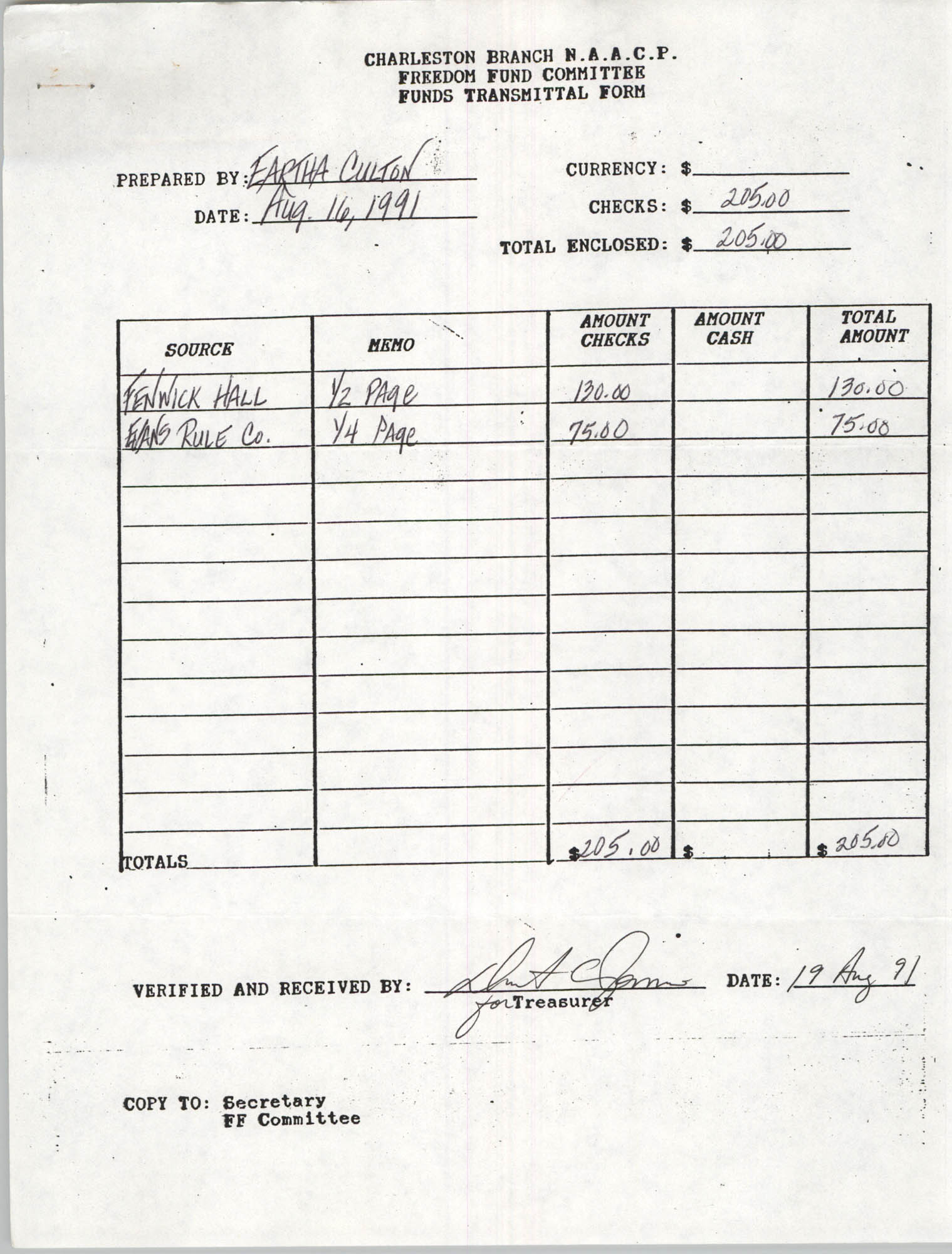 Charleston Branch of the NAACP Funds Transmittal Forms, August 1991, Page 16