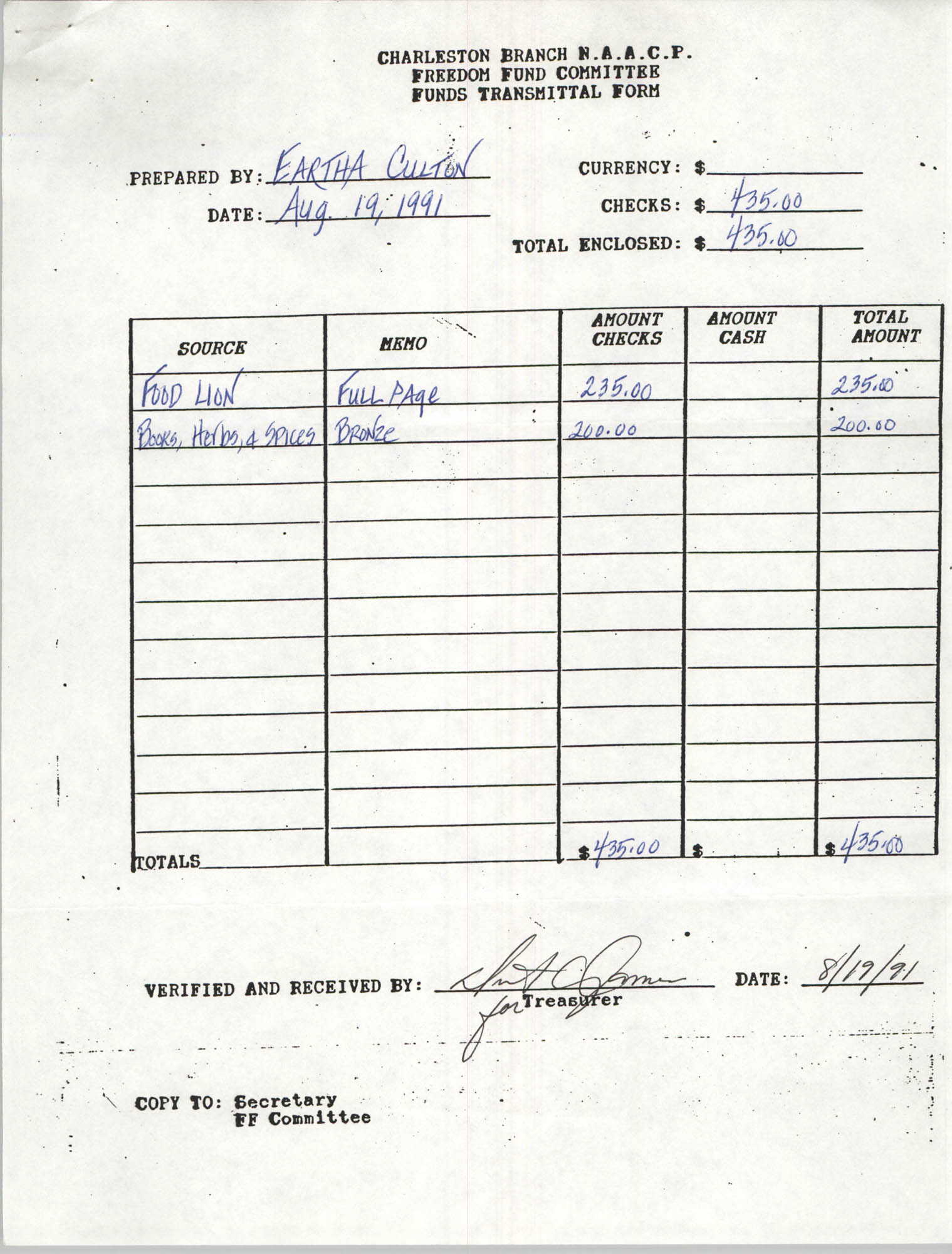 Charleston Branch of the NAACP Funds Transmittal Forms, August 1991, Page 18