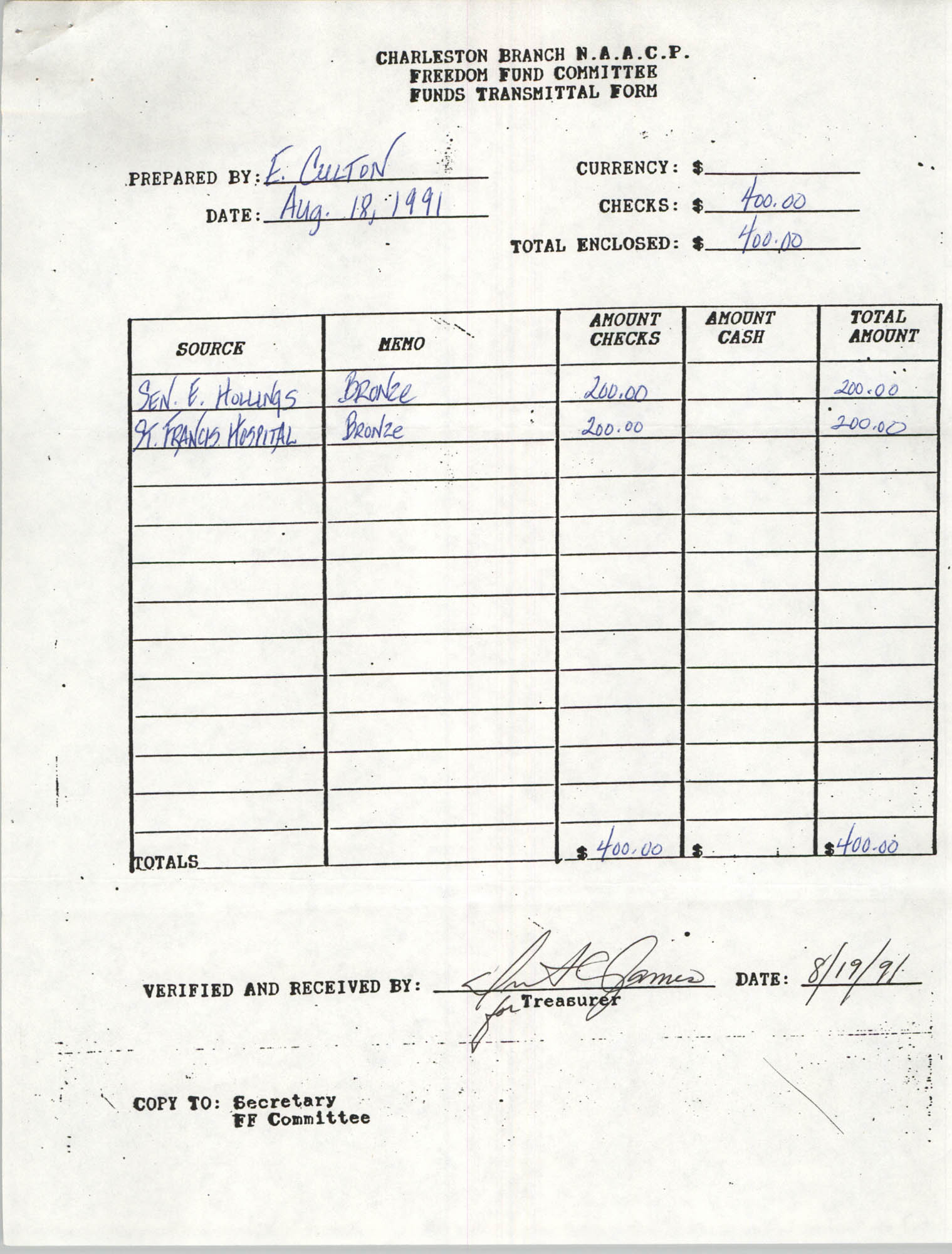 Charleston Branch of the NAACP Funds Transmittal Forms, August 1991, Page 19