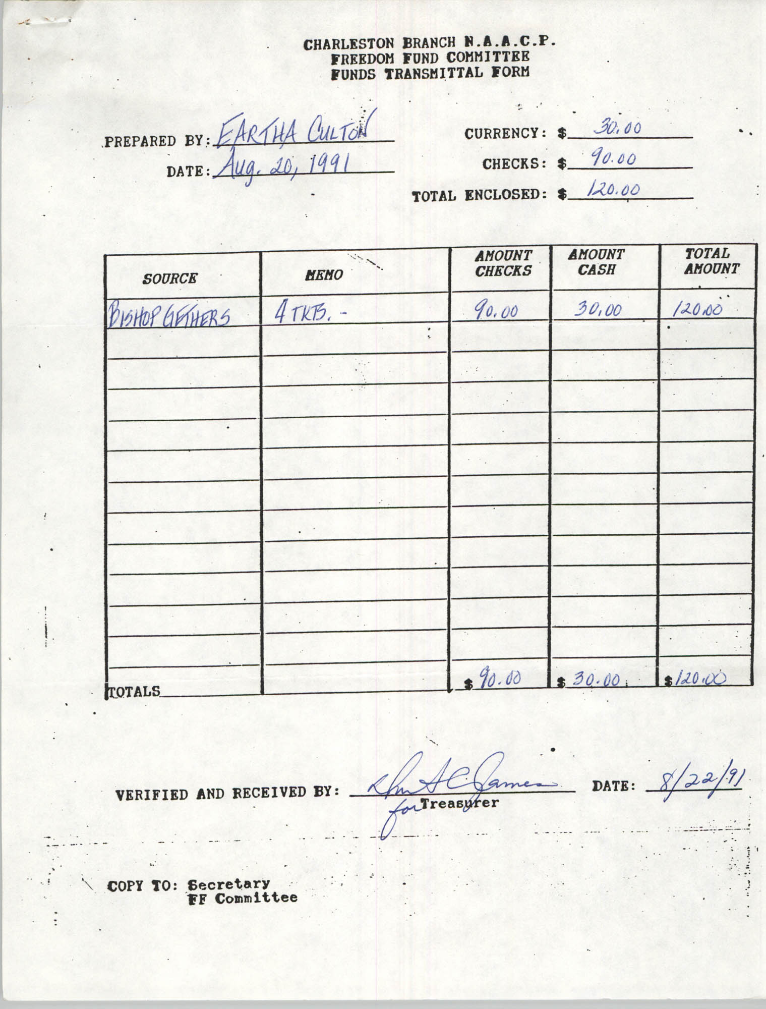 Charleston Branch of the NAACP Funds Transmittal Forms, August 1991, Page 20