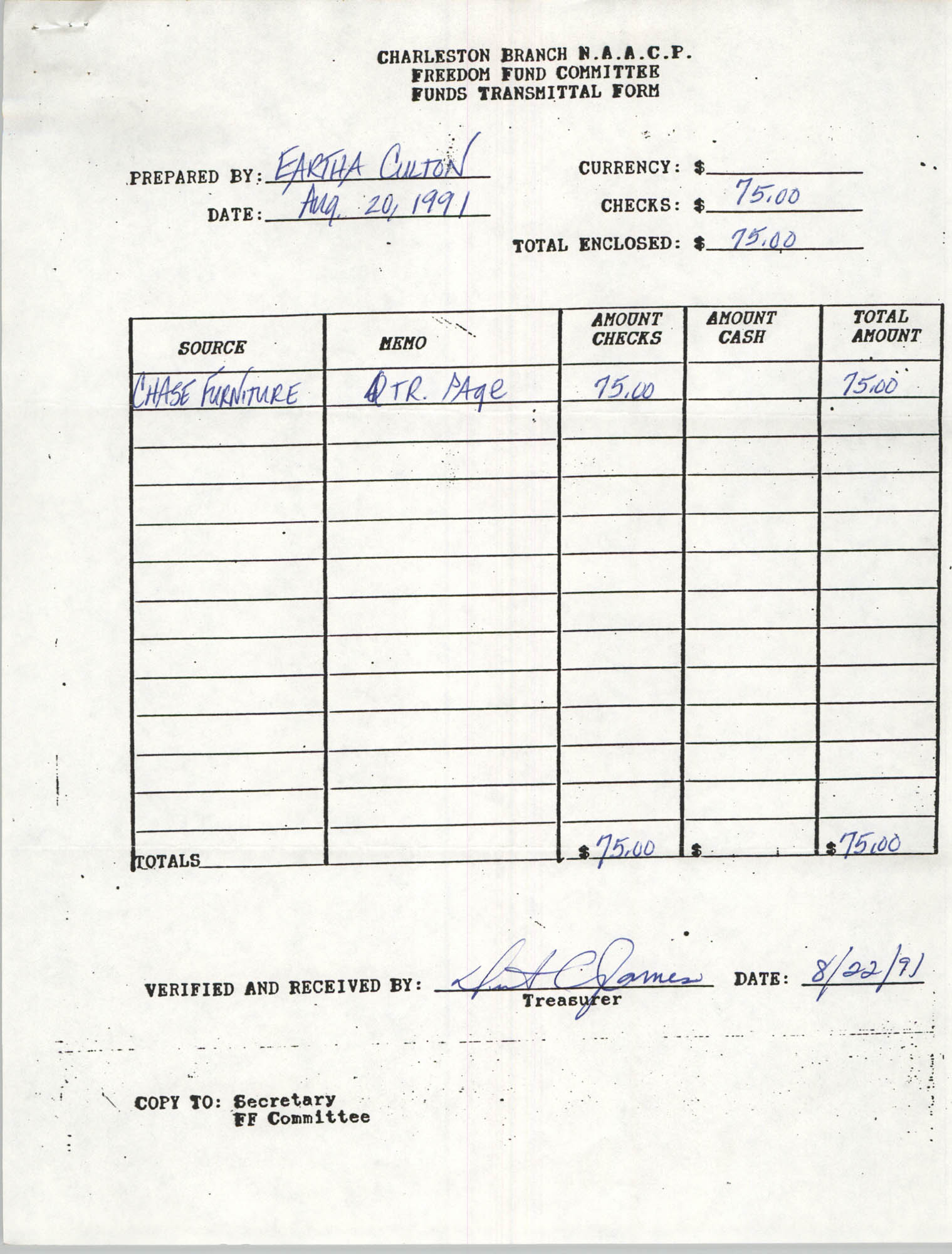 Charleston Branch of the NAACP Funds Transmittal Forms, August 1991, Page 21