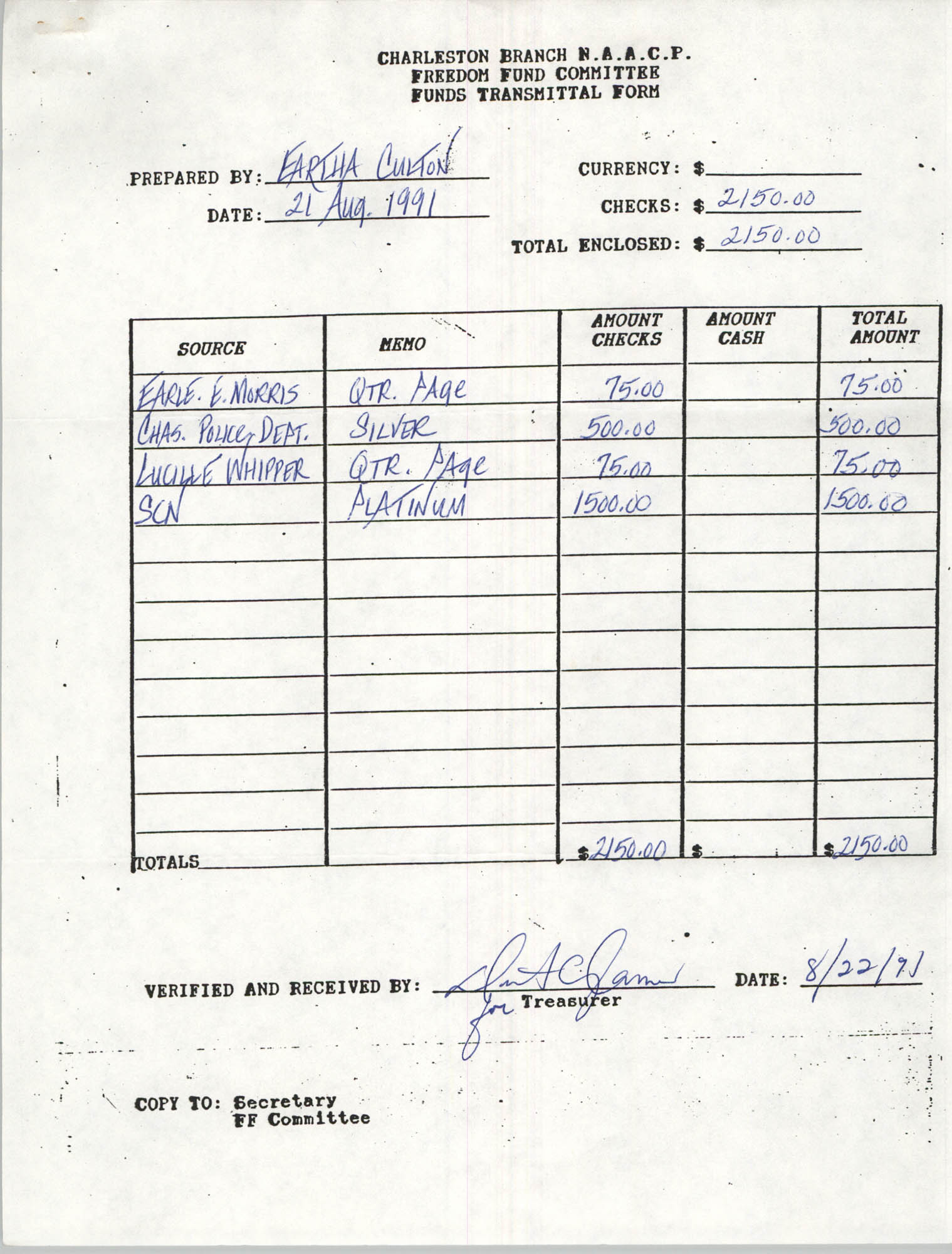 Charleston Branch of the NAACP Funds Transmittal Forms, August 1991, Page 22