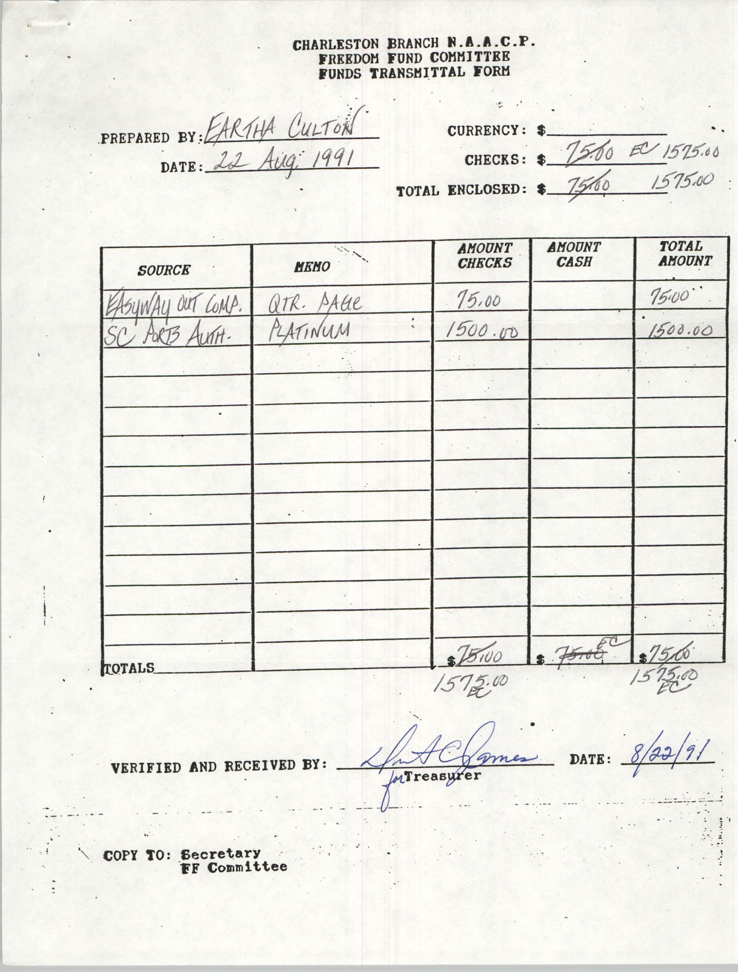 Charleston Branch of the NAACP Funds Transmittal Forms, August 1991, Page 23