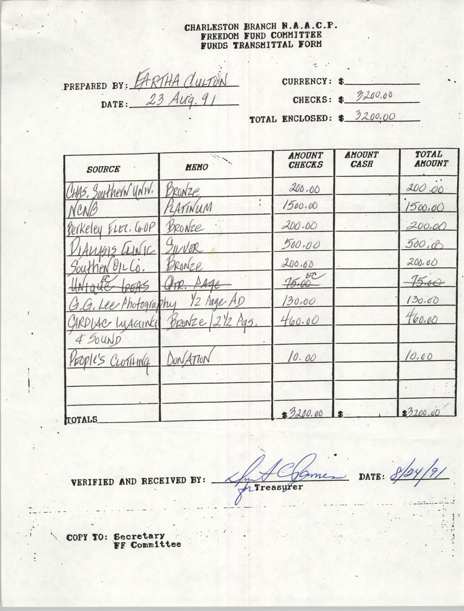 Charleston Branch of the NAACP Funds Transmittal Forms, August 1991, Page 27