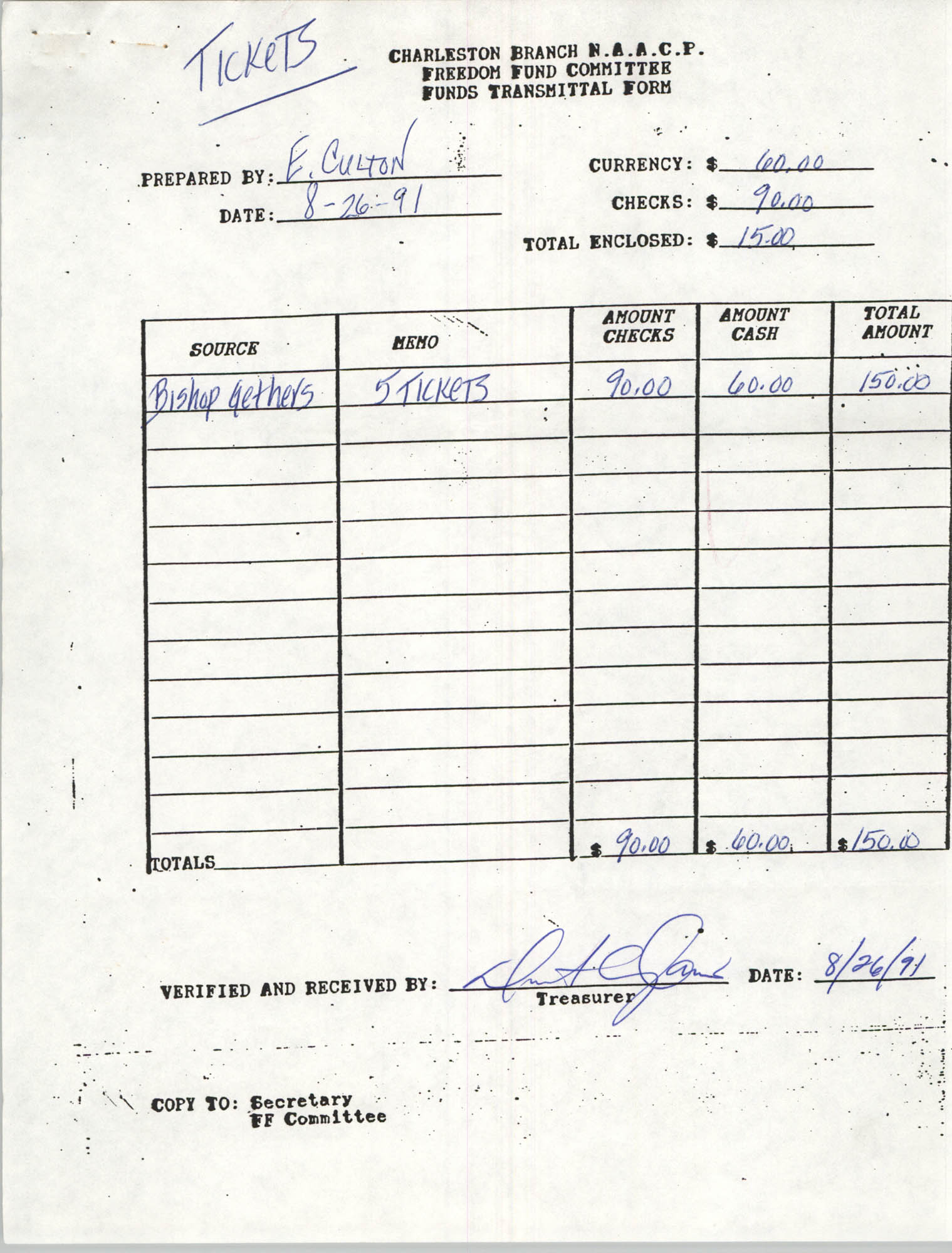 Charleston Branch of the NAACP Funds Transmittal Forms, August 1991, Page 30