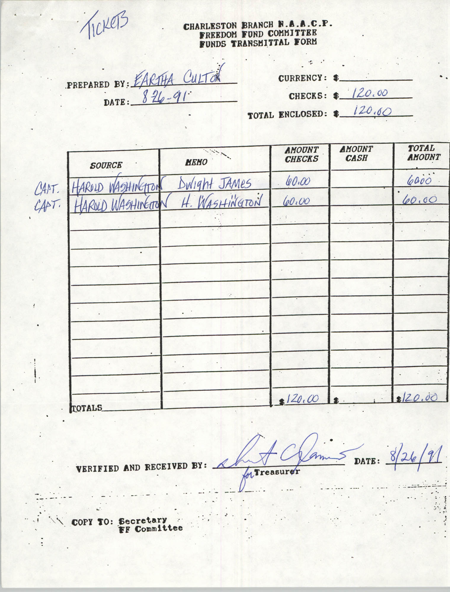 Charleston Branch of the NAACP Funds Transmittal Forms, August 1991, Page 32