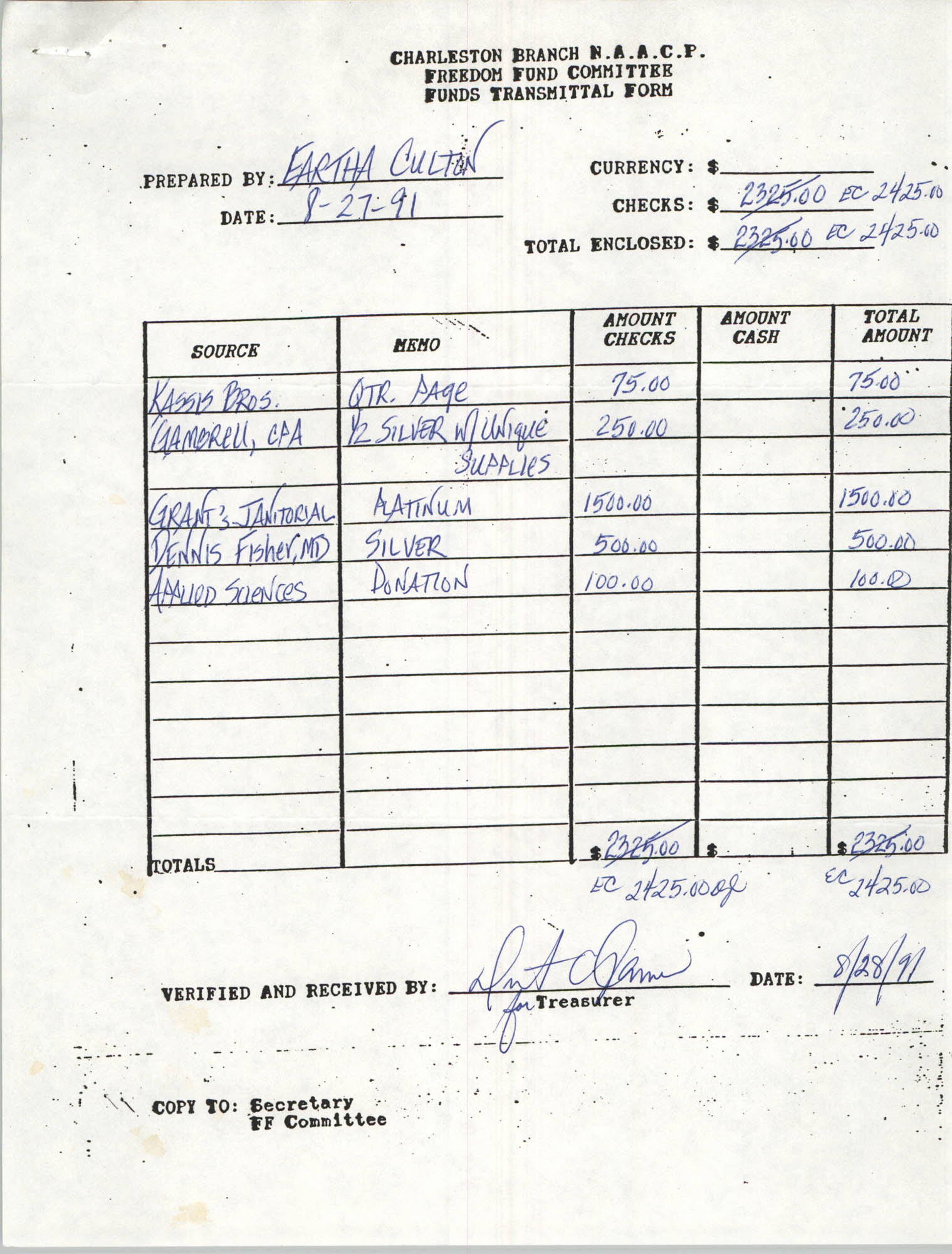 Charleston Branch of the NAACP Funds Transmittal Forms, August 1991, Page 35