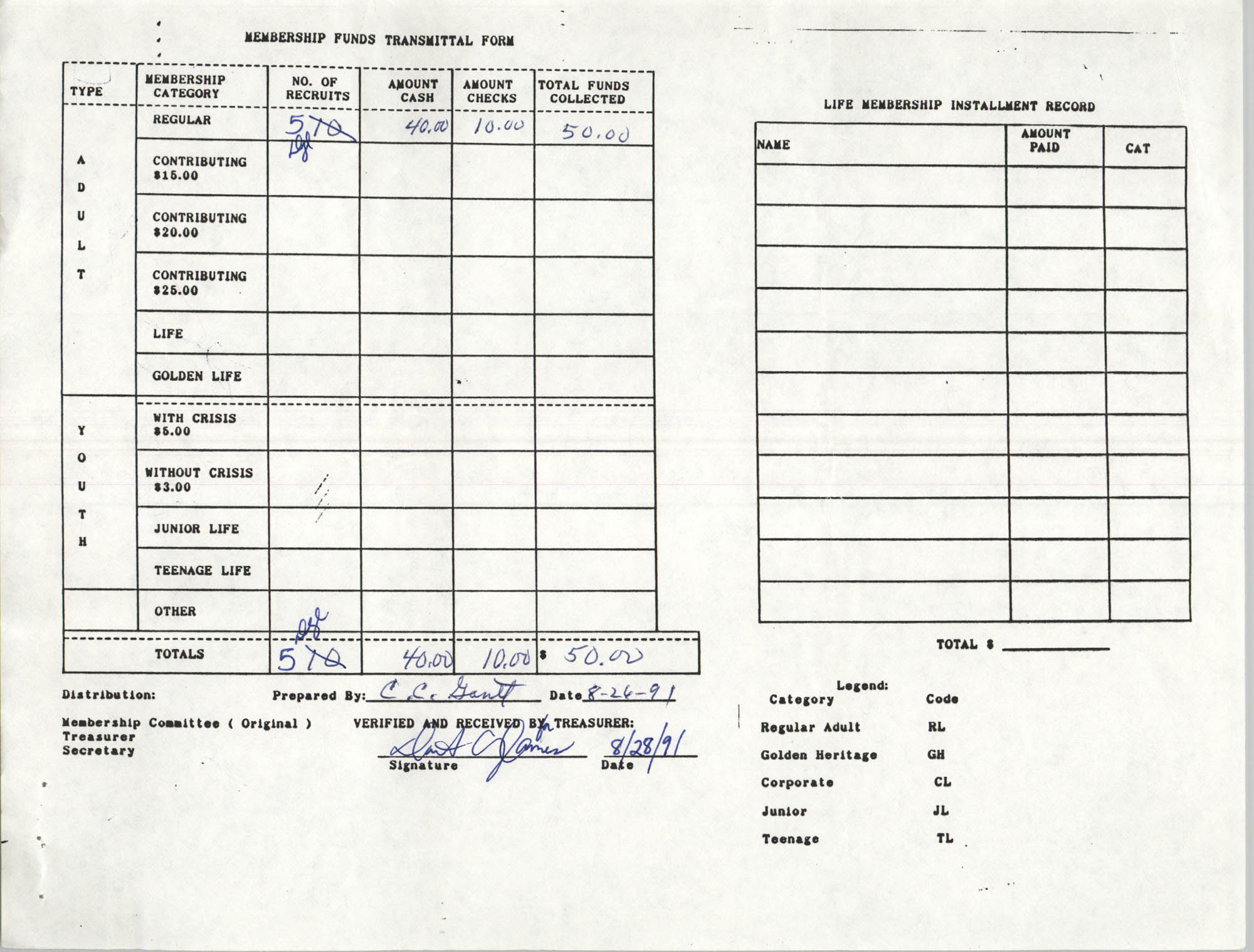 Charleston Branch of the NAACP Funds Transmittal Forms, August 1991, Page 37