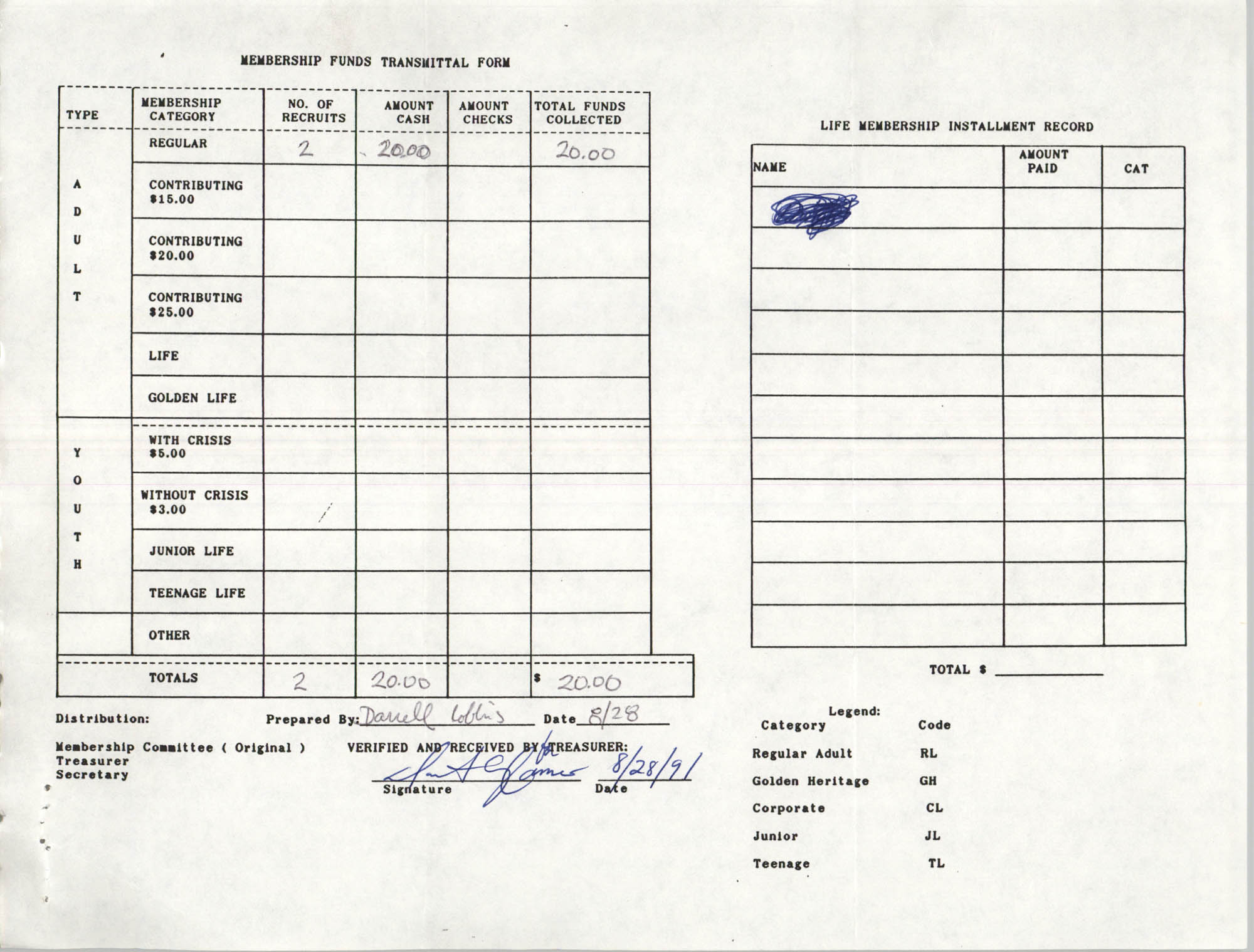 Charleston Branch of the NAACP Funds Transmittal Forms, August 1991, Page 38
