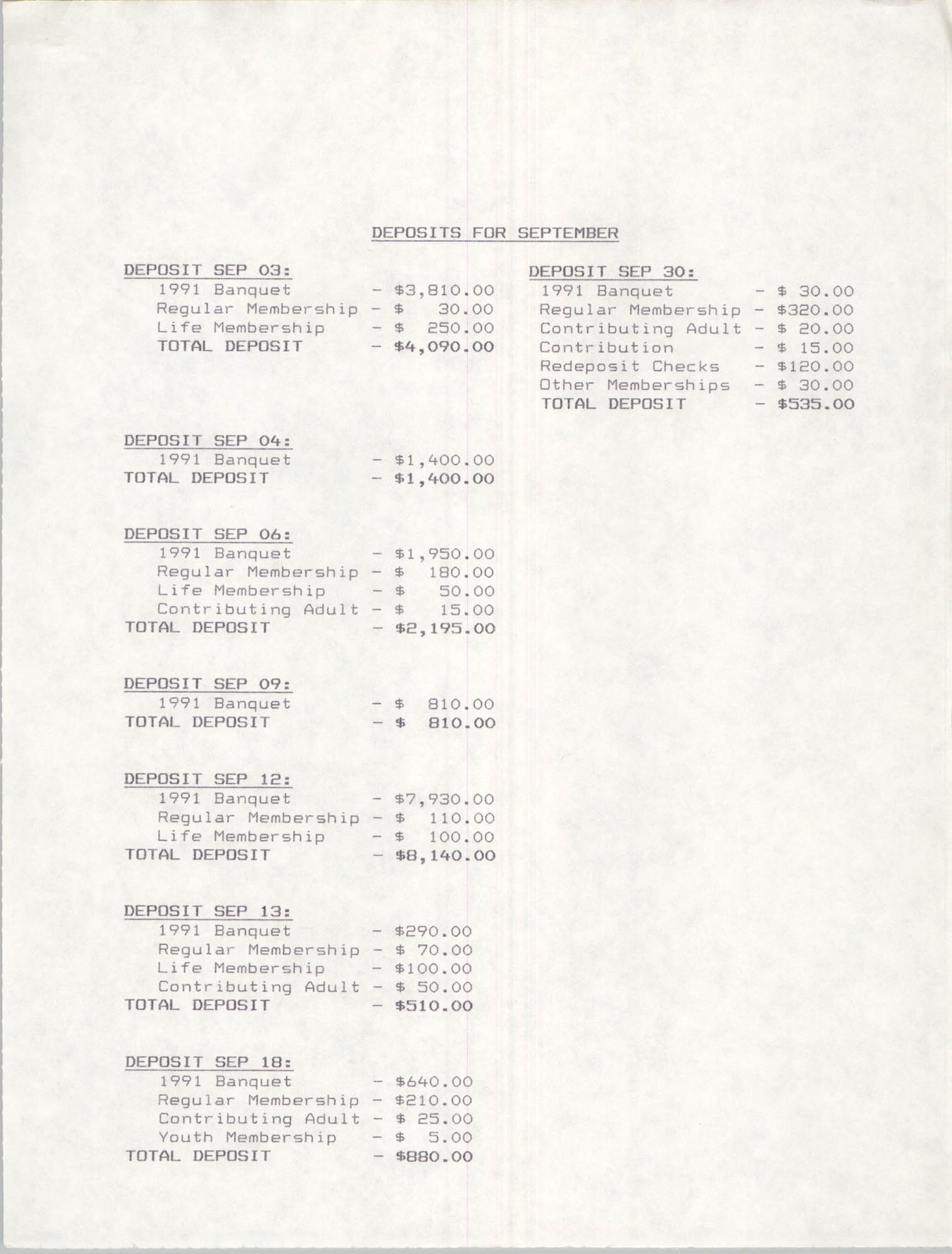 Charleston Branch of the NAACP Deposits for September 1991