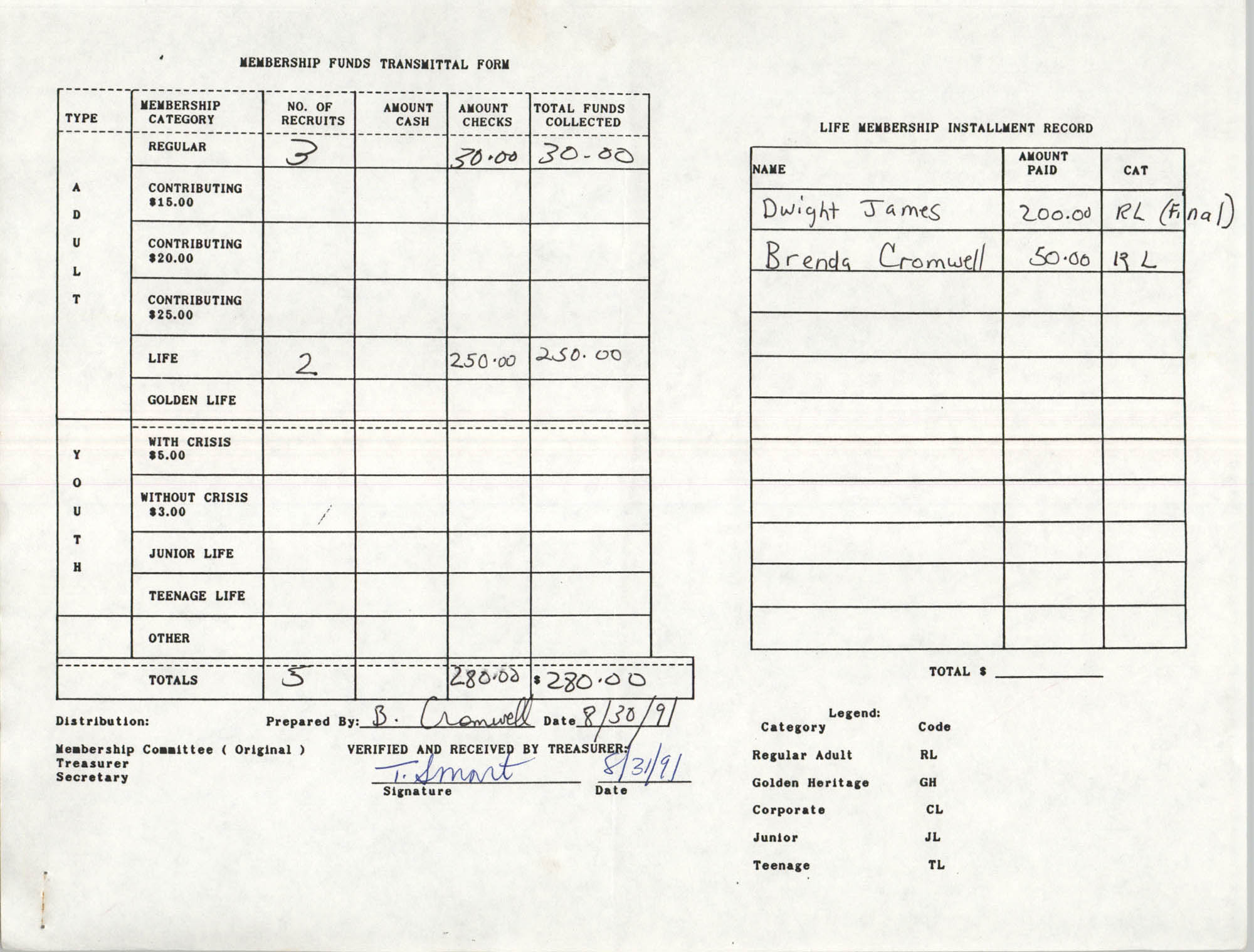 Charleston Branch of the NAACP Funds Transmittal Forms, September 1991, Page 1
