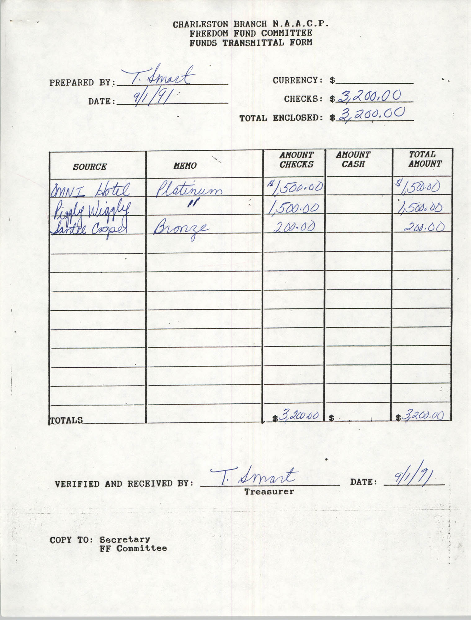 Charleston Branch of the NAACP Funds Transmittal Forms, September 1991, Page 4