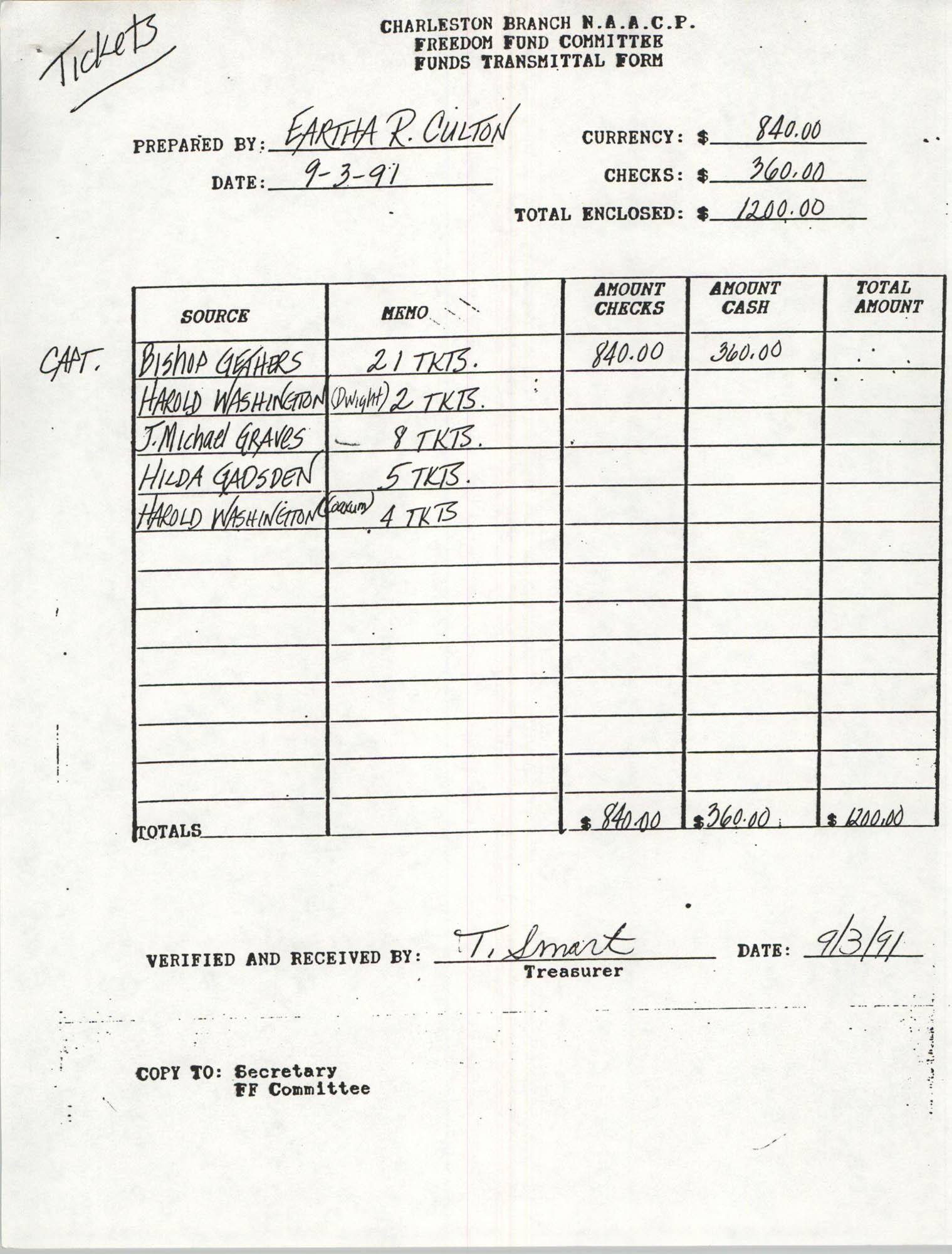 Charleston Branch of the NAACP Funds Transmittal Forms, September 1991, Page 6