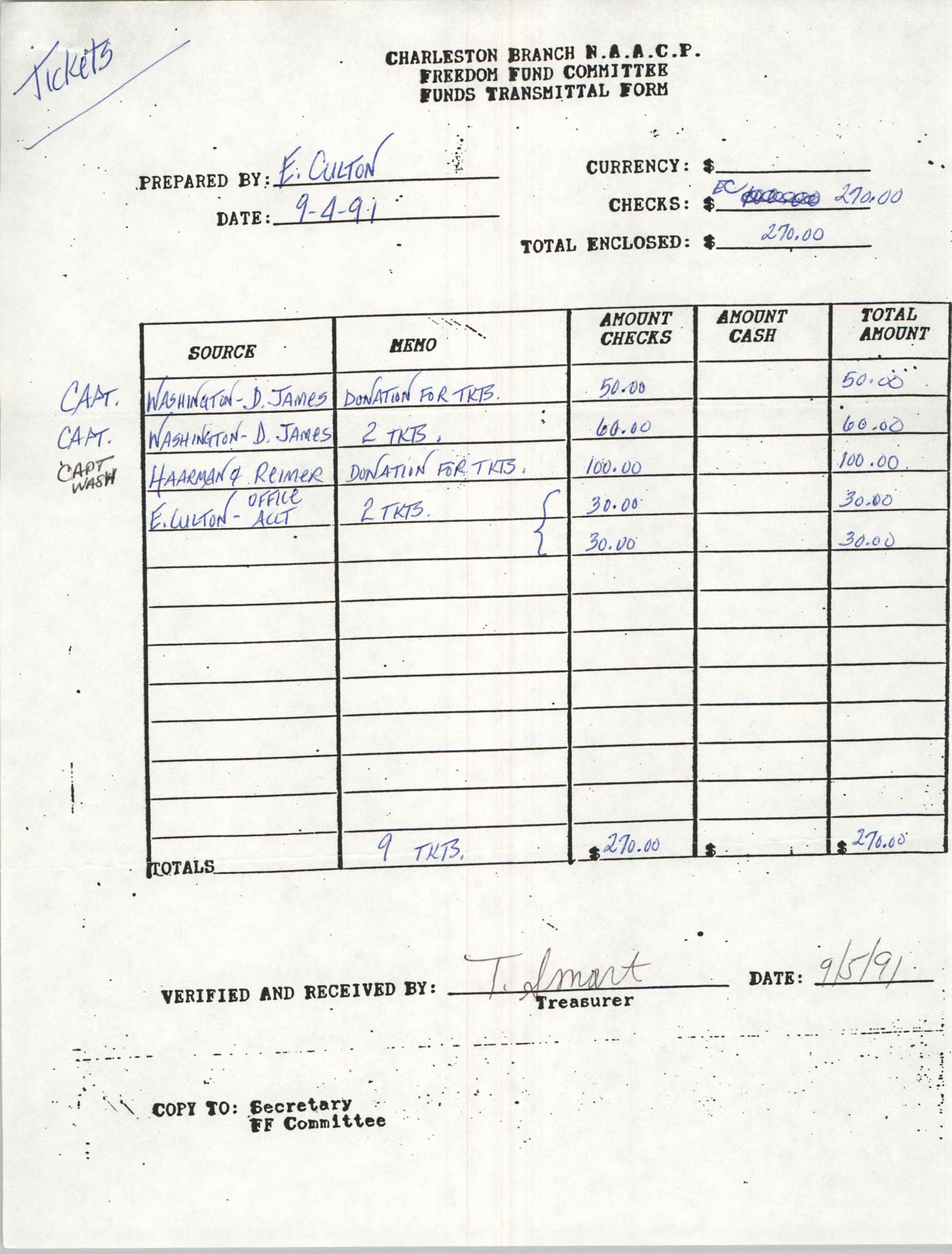 Charleston Branch of the NAACP Funds Transmittal Forms, September 1991, Page 10