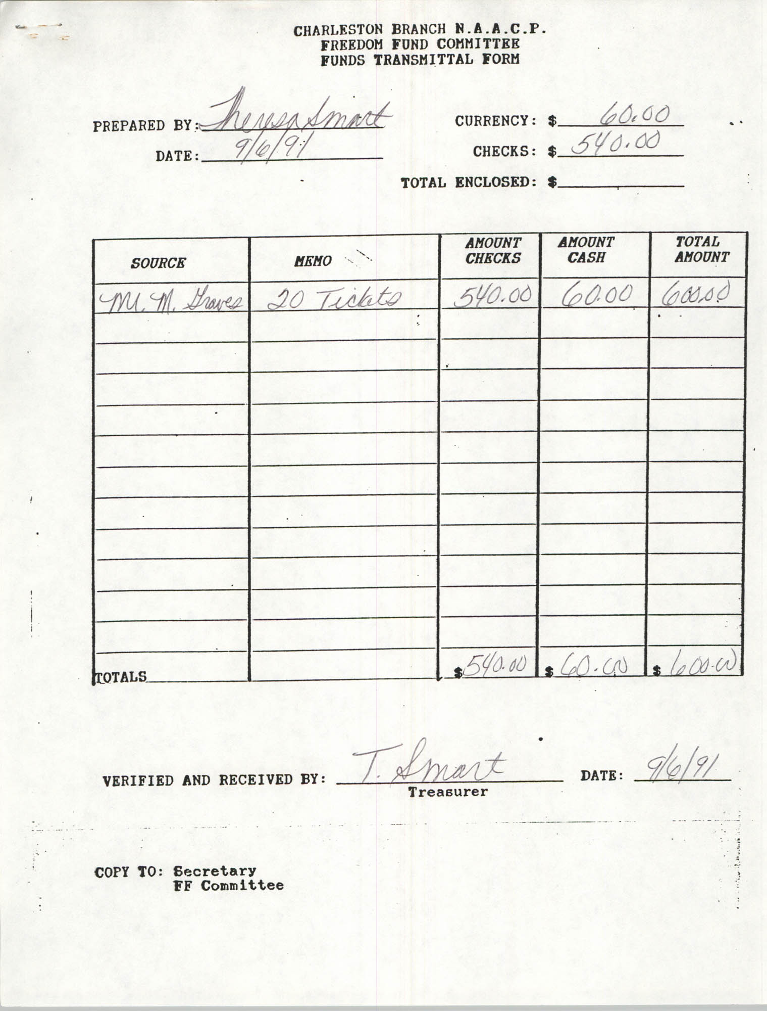 Charleston Branch of the NAACP Funds Transmittal Forms, September 1991, Page 12